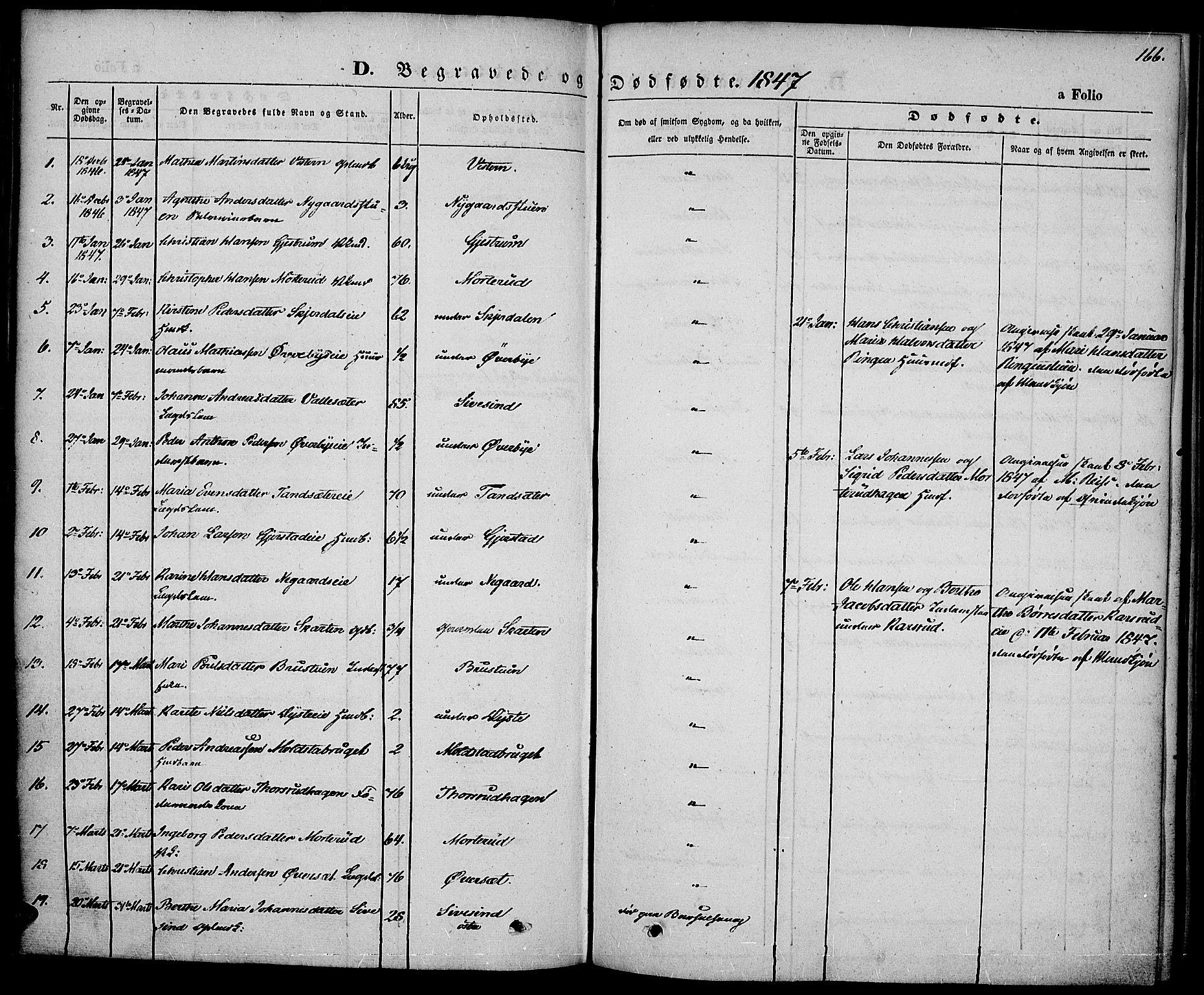 SAH, Vestre Toten prestekontor, Ministerialbok nr. 4, 1844-1849, s. 166