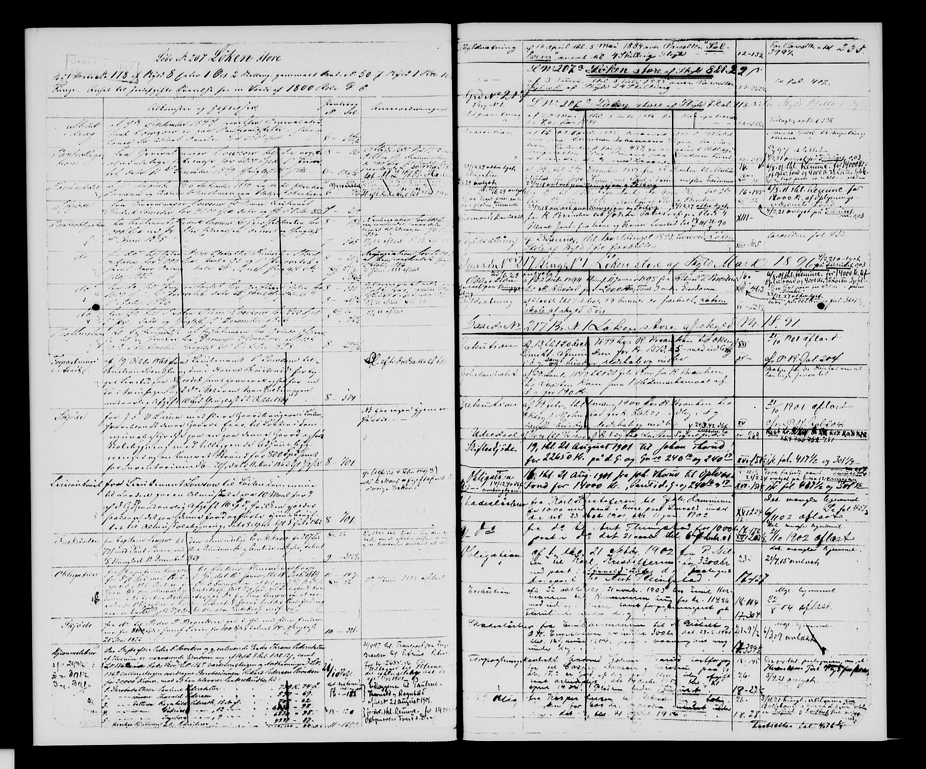 SAH, Sør-Hedmark sorenskriveri, H/Ha/Hac/Hacc/L0001: Panteregister nr. 3.1, 1855-1943, s. 235