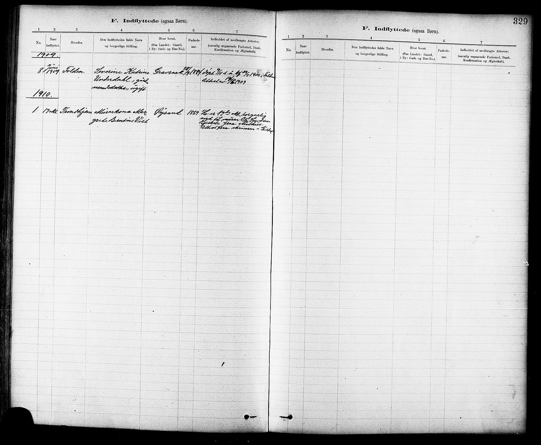 SAT, Ministerialprotokoller, klokkerbøker og fødselsregistre - Sør-Trøndelag, 691/L1094: Klokkerbok nr. 691C05, 1879-1911, s. 329