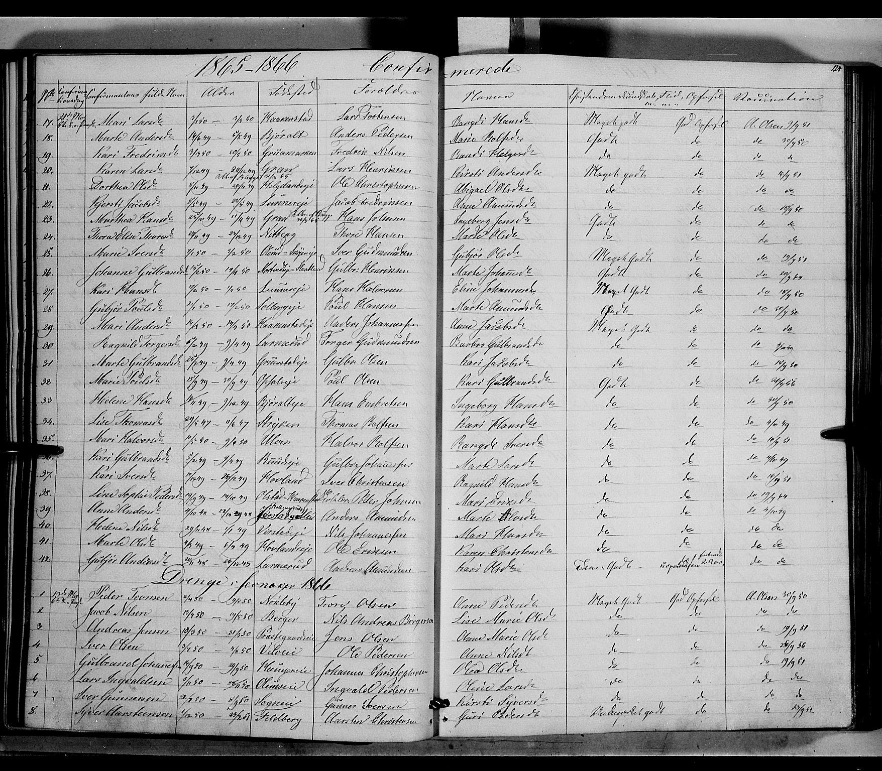 SAH, Jevnaker prestekontor, Ministerialbok nr. 7, 1858-1876, s. 124
