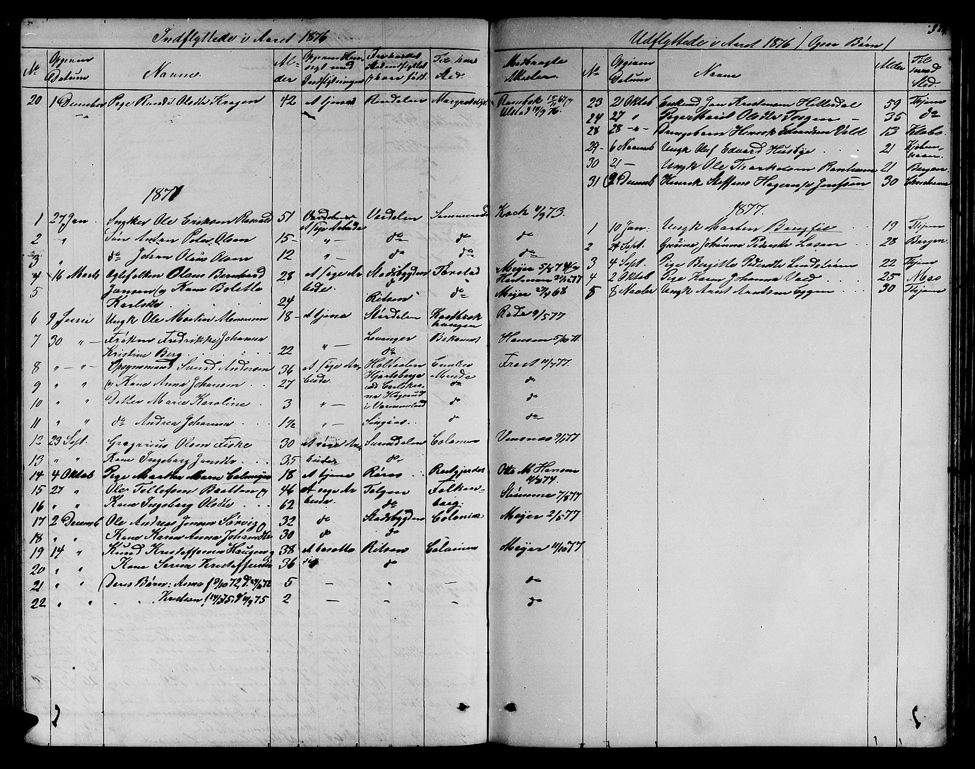 SAT, Ministerialprotokoller, klokkerbøker og fødselsregistre - Sør-Trøndelag, 606/L0311: Klokkerbok nr. 606C07, 1860-1877, s. 324