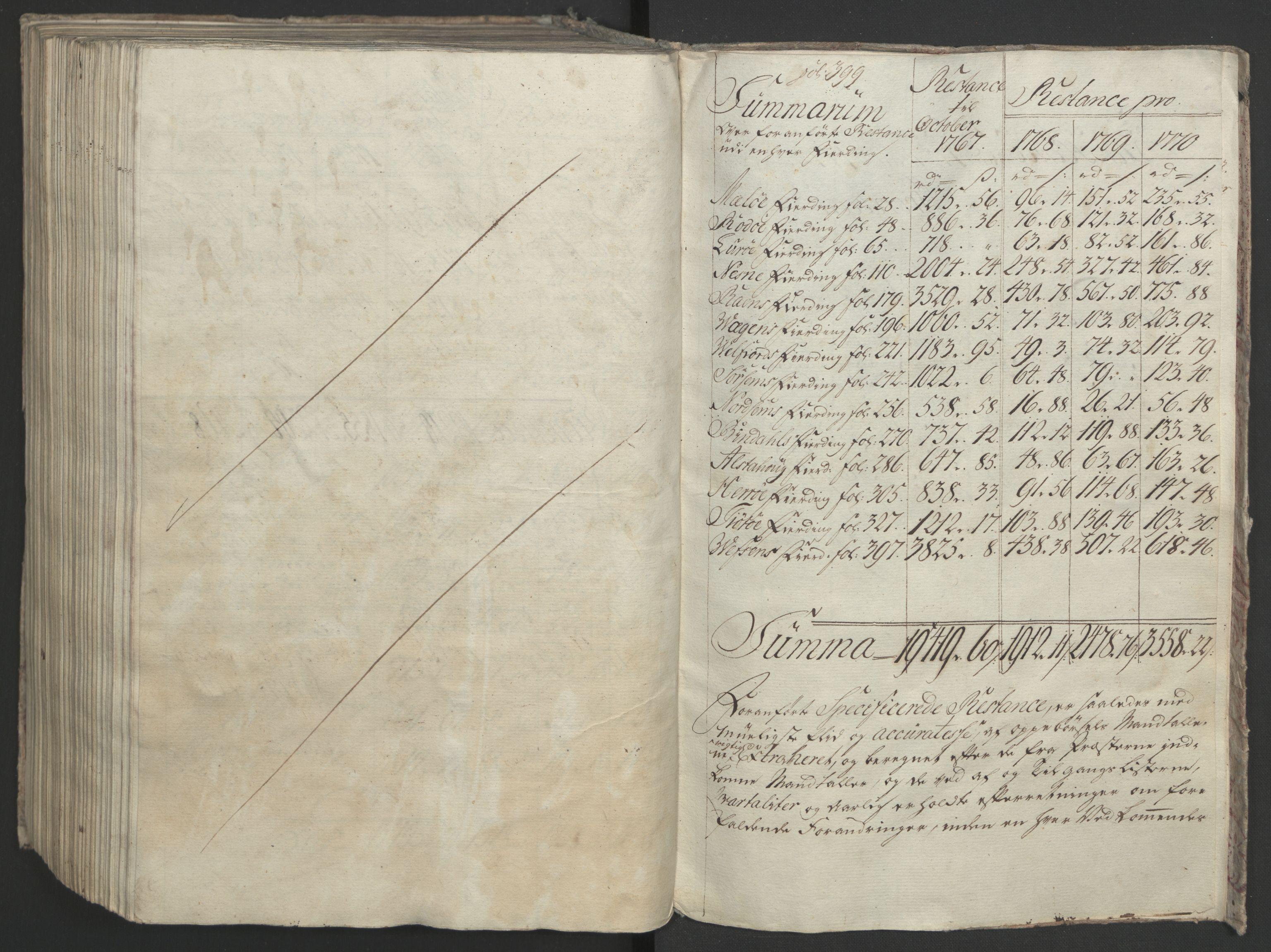 RA, Rentekammeret inntil 1814, Realistisk ordnet avdeling, Ol/L0023: [Gg 10]: Ekstraskatten, 23.09.1762. Helgeland (restanseregister), 1767-1772, s. 658