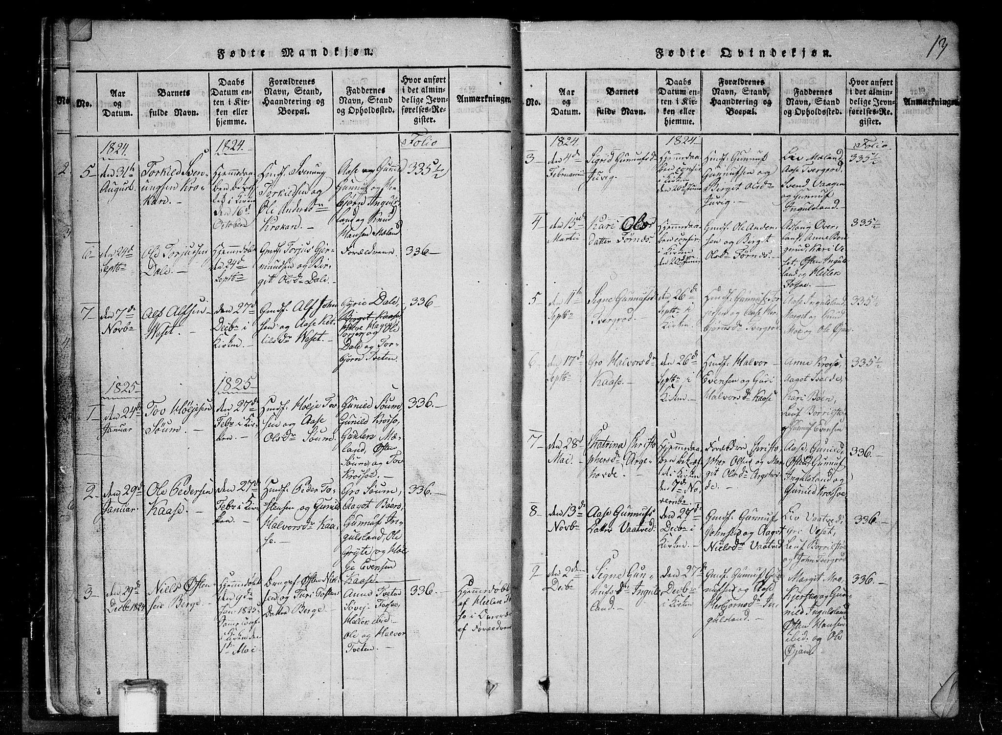SAKO, Tinn kirkebøker, G/Gc/L0001: Klokkerbok nr. III 1, 1815-1879, s. 13