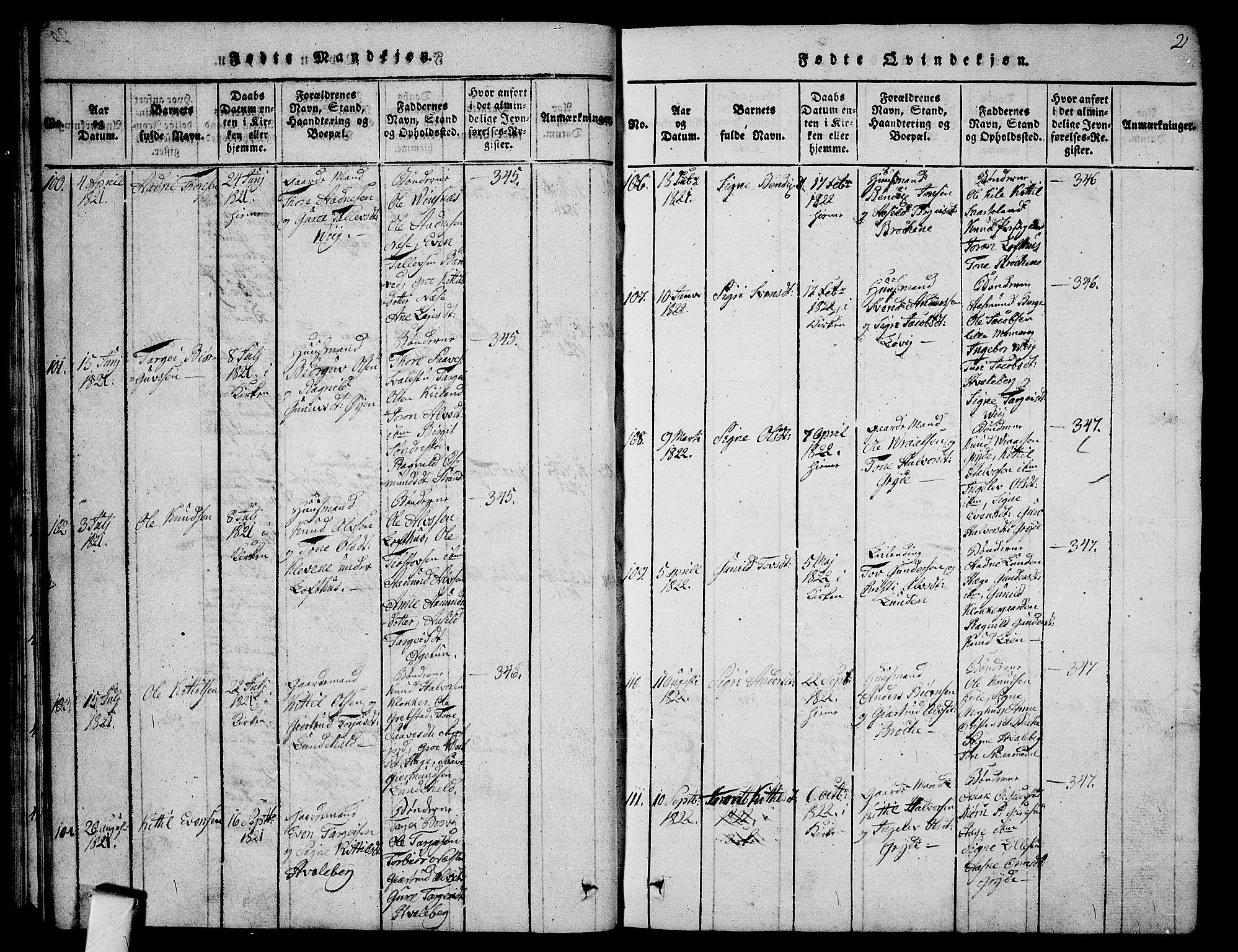 SAKO, Fyresdal kirkebøker, G/Ga/L0001: Klokkerbok nr. I 1, 1816-1840, s. 21