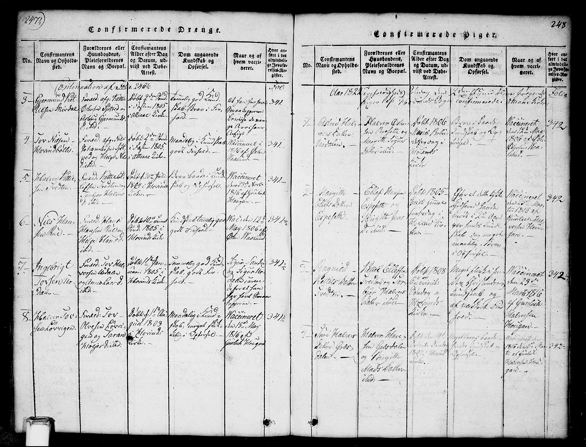 SAKO, Gransherad kirkebøker, G/Gb/L0001: Klokkerbok nr. II 1, 1815-1860, s. 248