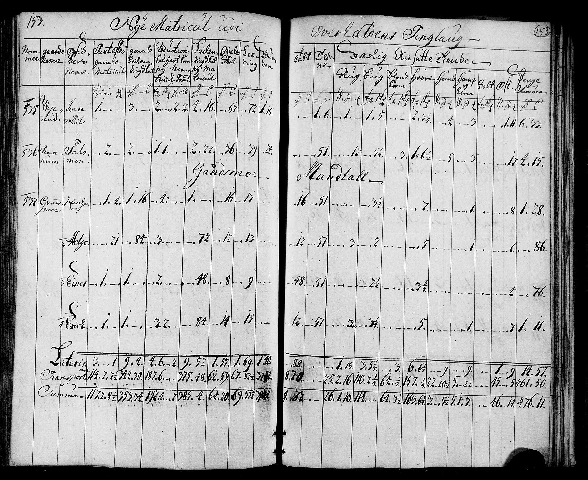 RA, Rentekammeret inntil 1814, Realistisk ordnet avdeling, N/Nb/Nbf/L0169: Namdalen matrikkelprotokoll, 1723, s. 152b-153a