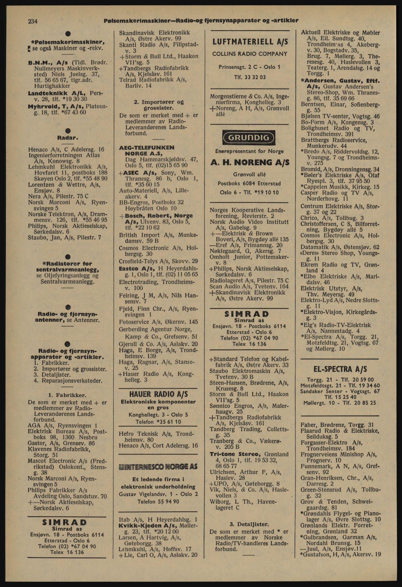PUBL, Kristiania/Oslo adressebok, 1978-1979, s. 234