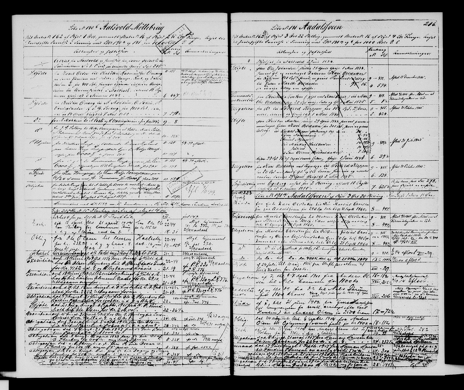 SAH, Sør-Hedmark sorenskriveri, H/Ha/Hac/Hacc/L0001: Panteregister nr. 3.1, 1855-1943, s. 216