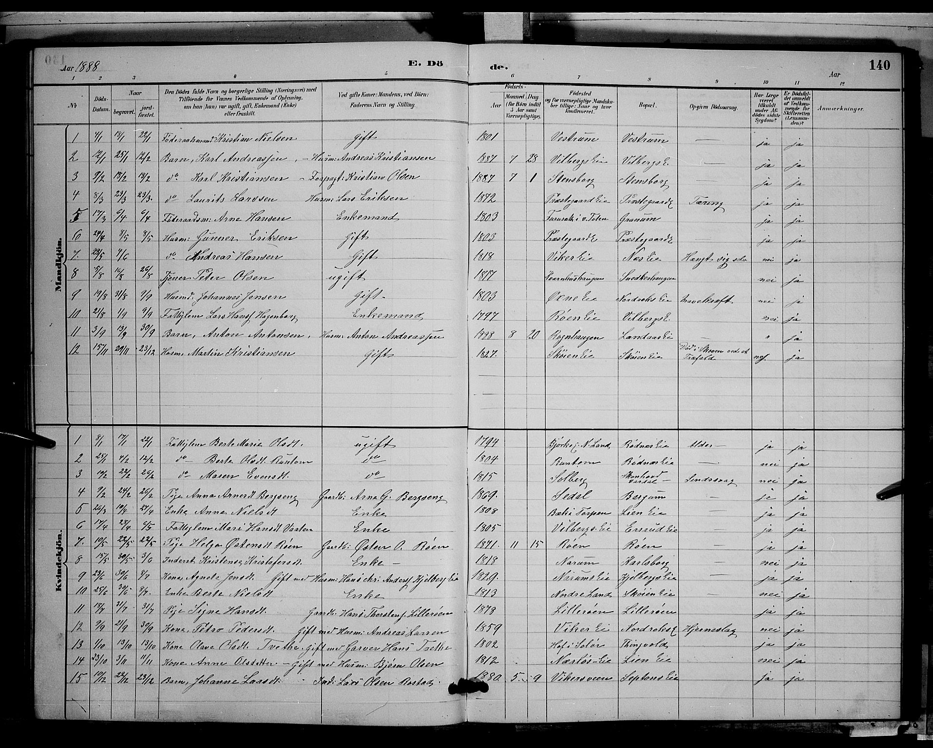 SAH, Søndre Land prestekontor, L/L0003: Klokkerbok nr. 3, 1884-1902, s. 140