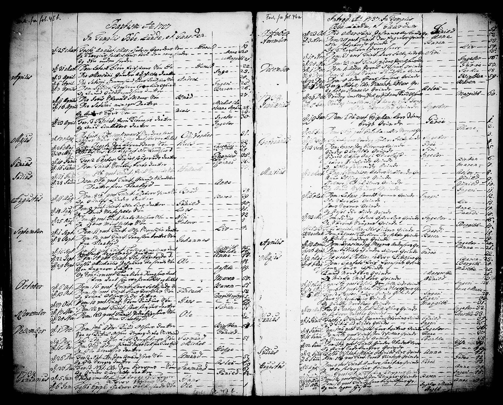 SAKO, Bø kirkebøker, F/Fa/L0003: Ministerialbok nr. 3, 1733-1748, s. 47