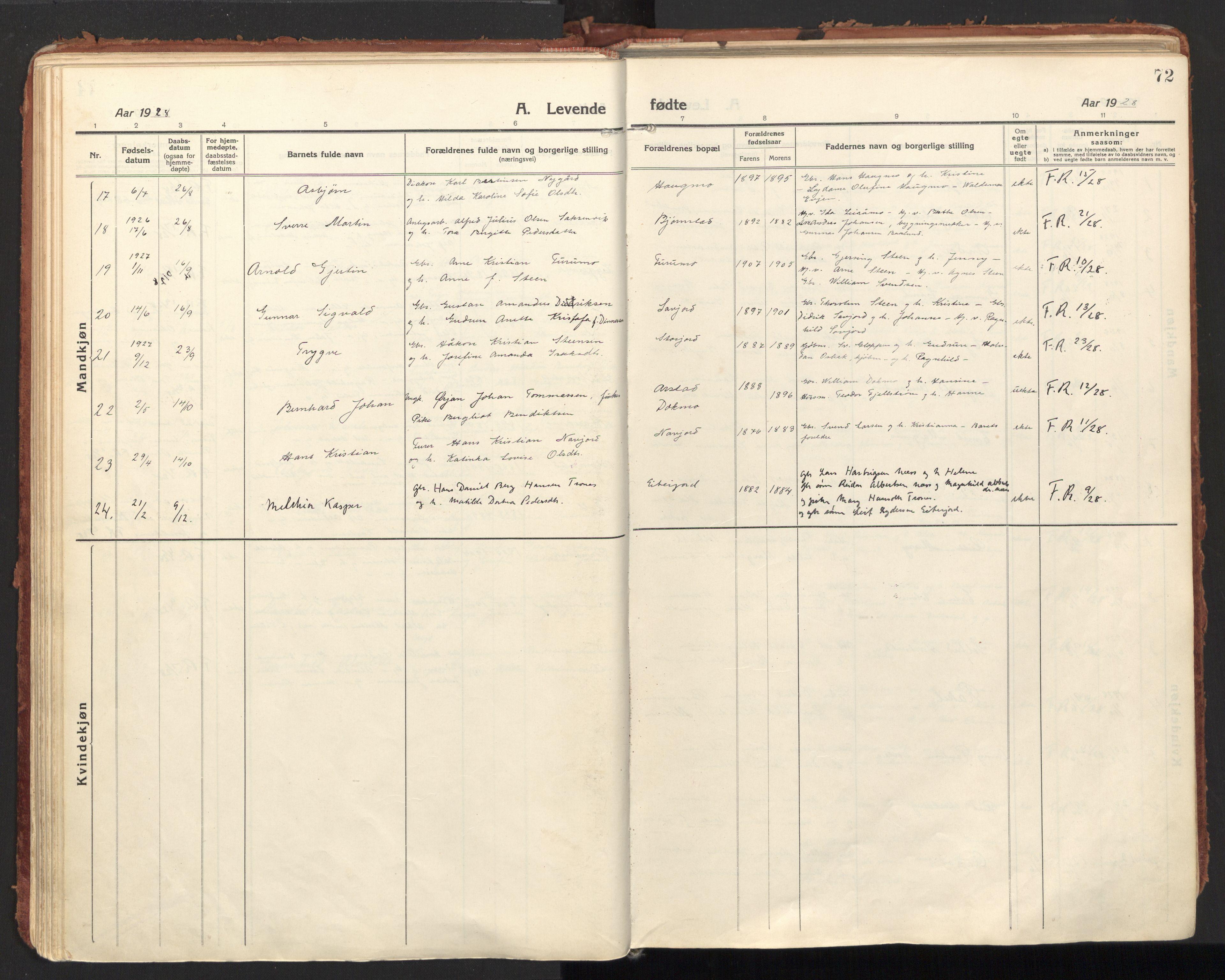 SAT, Ministerialprotokoller, klokkerbøker og fødselsregistre - Nordland, 846/L0650: Ministerialbok nr. 846A08, 1916-1935, s. 72