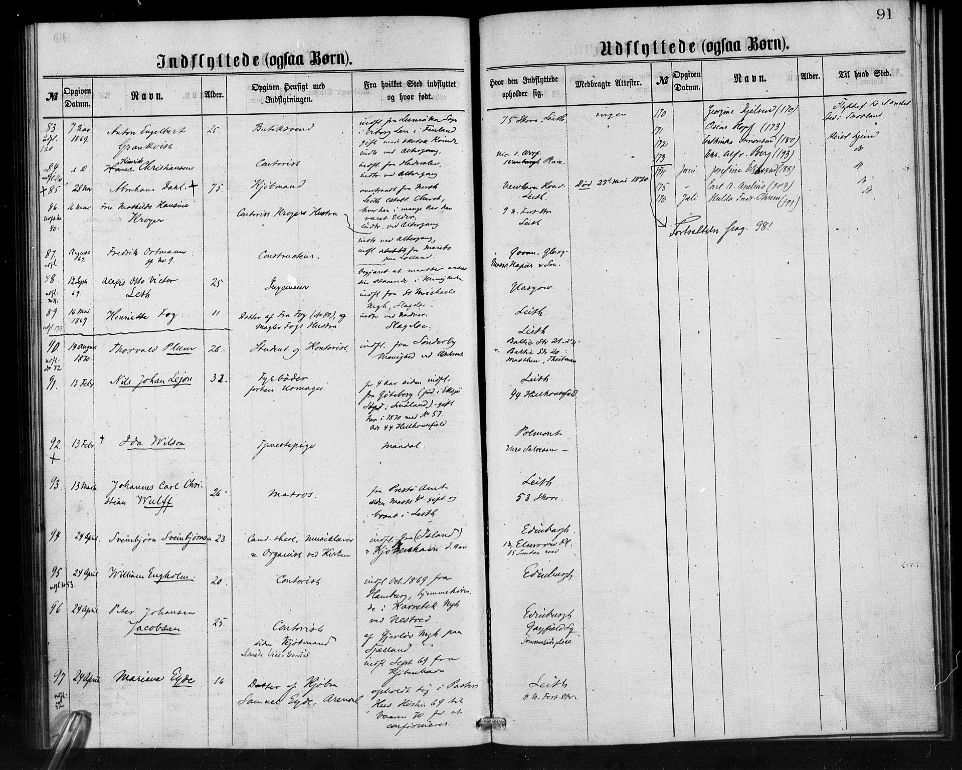 SAB, Den Norske Sjømannsmisjon i utlandet*, Ministerialbok nr. A 1, 1865-1880, s. 91