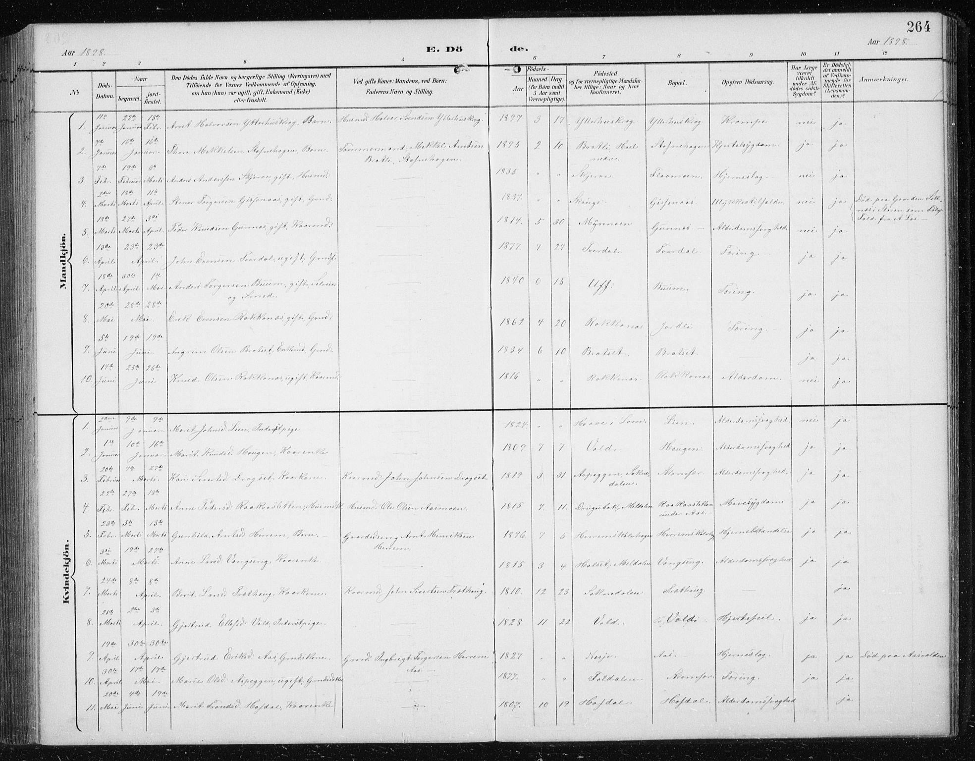 SAT, Ministerialprotokoller, klokkerbøker og fødselsregistre - Sør-Trøndelag, 674/L0876: Klokkerbok nr. 674C03, 1892-1912, s. 264