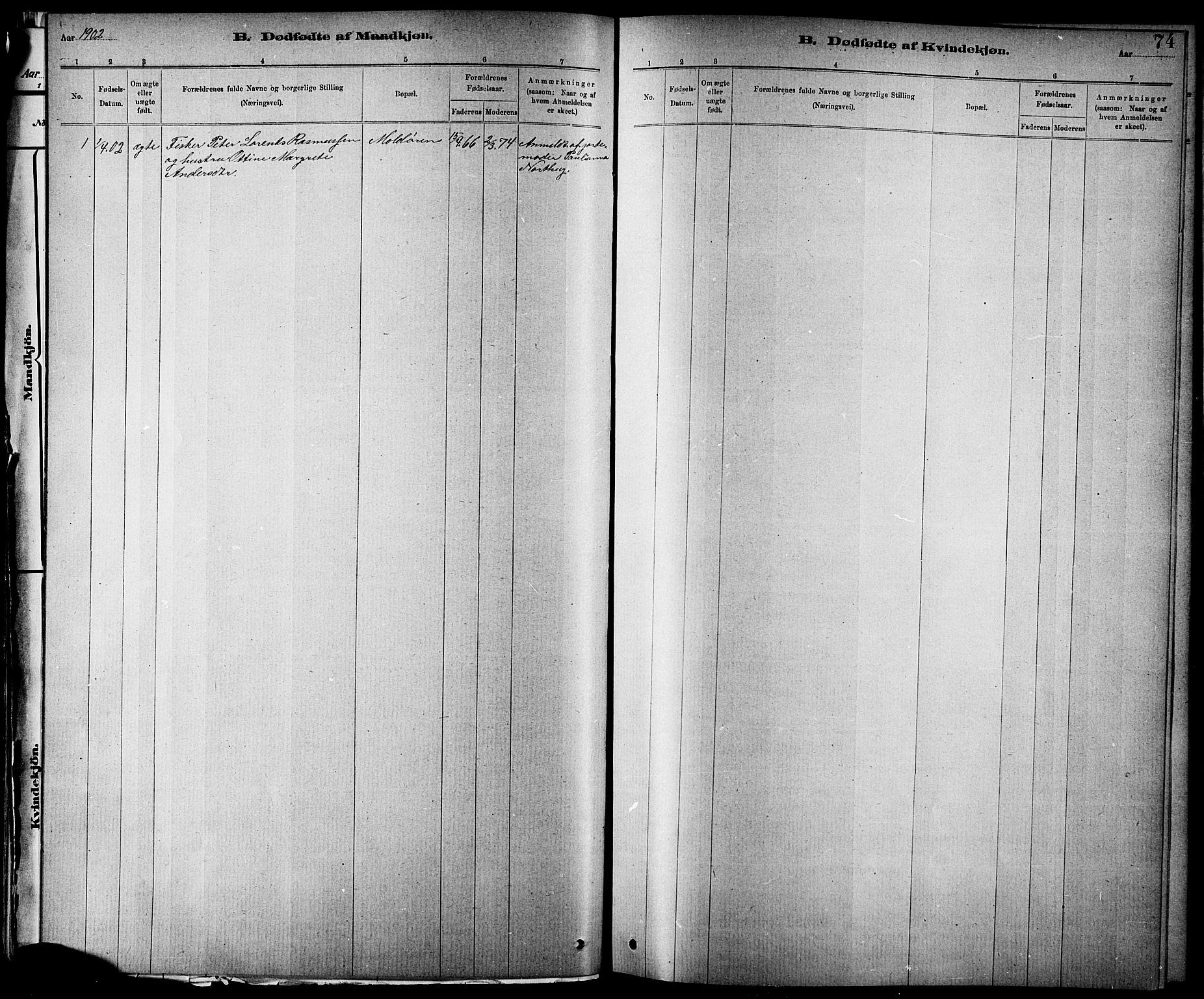 SAT, Ministerialprotokoller, klokkerbøker og fødselsregistre - Nord-Trøndelag, 744/L0423: Klokkerbok nr. 744C02, 1886-1905, s. 74
