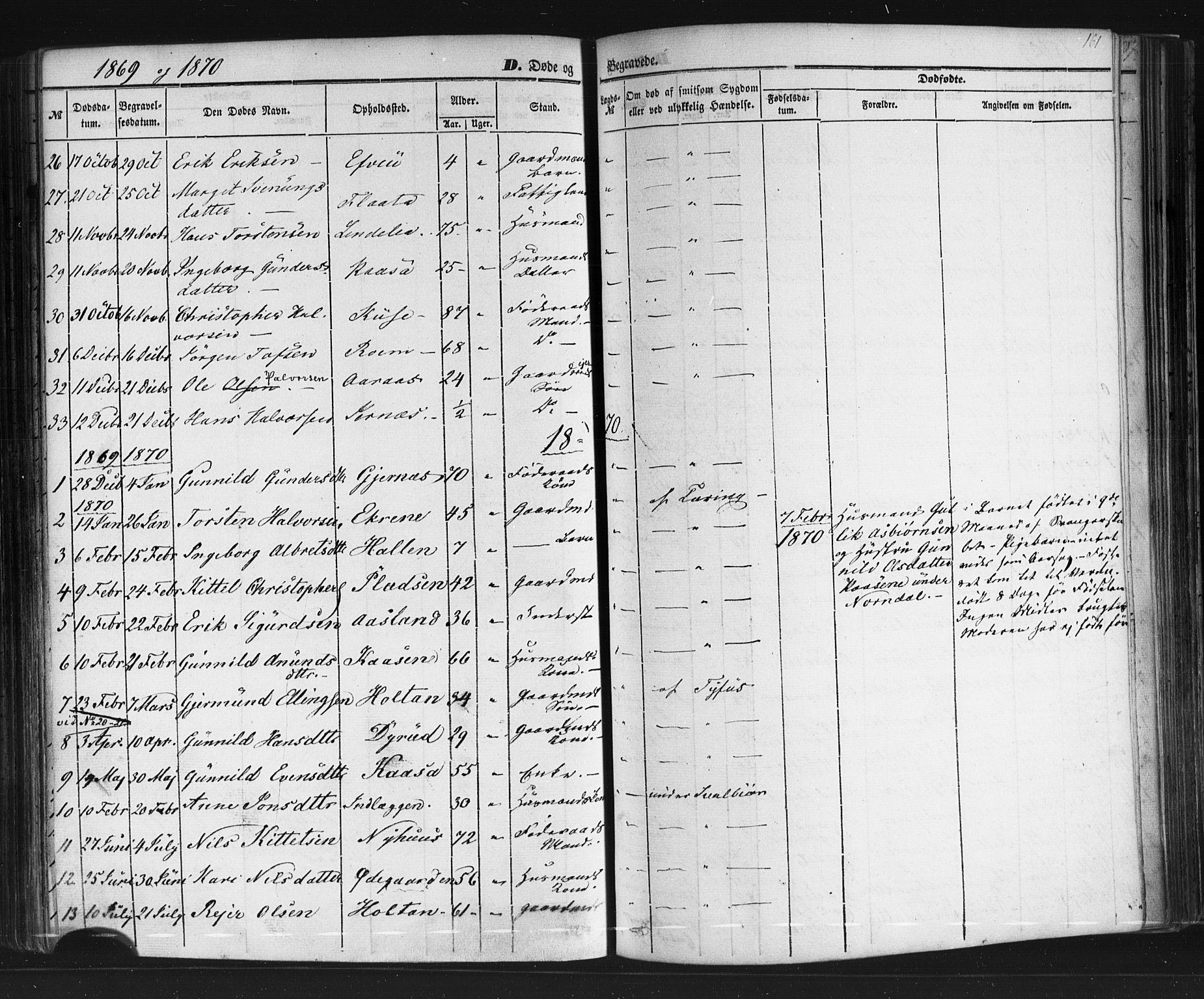 SAKO, Sauherad kirkebøker, F/Fb/L0001: Ministerialbok nr. II 1, 1851-1877, s. 161