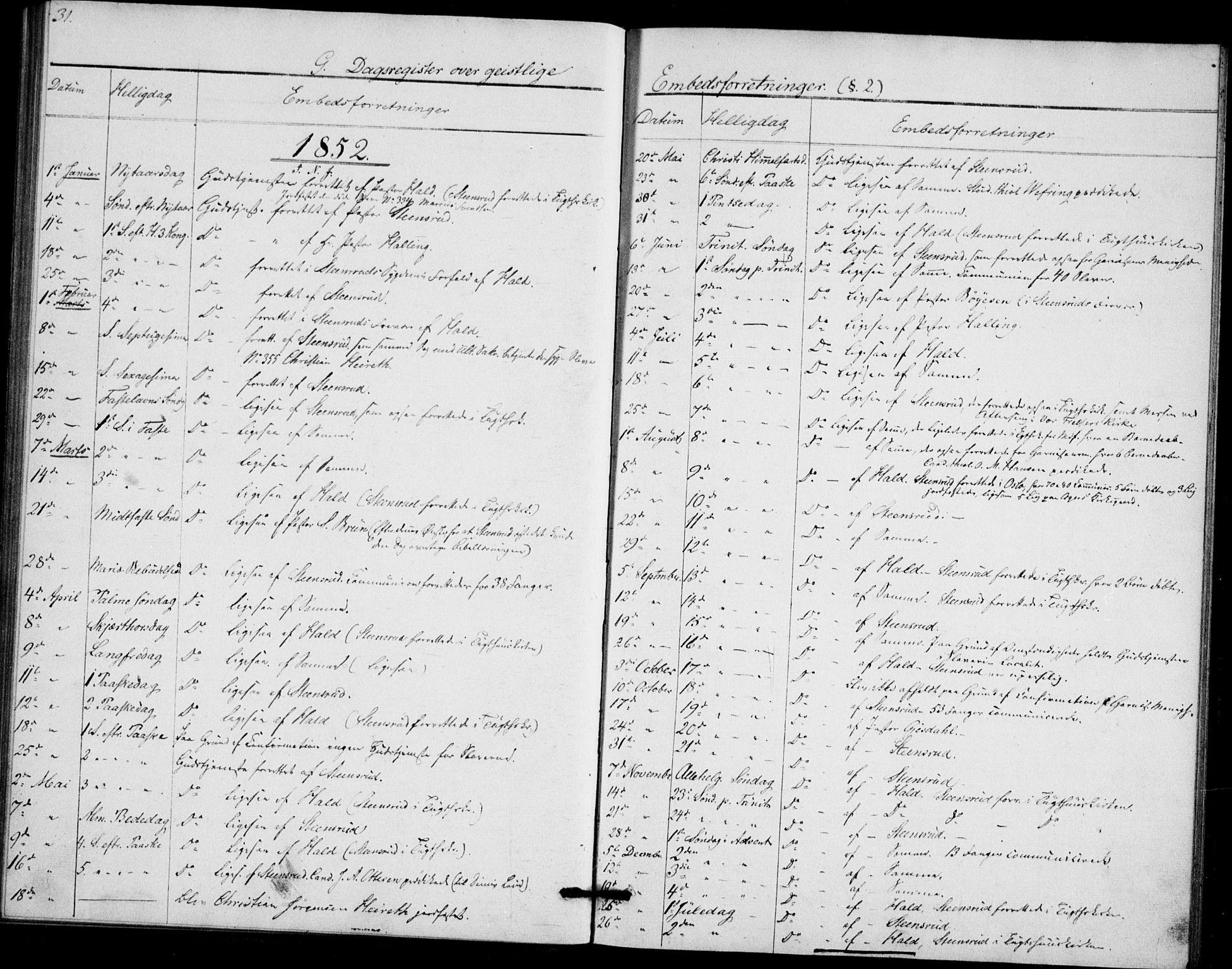 SAO, Akershus festnings slaveri Kirkebøker, F/Fa/L0002: Ministerialbok nr. 2, 1852-1883, s. 31