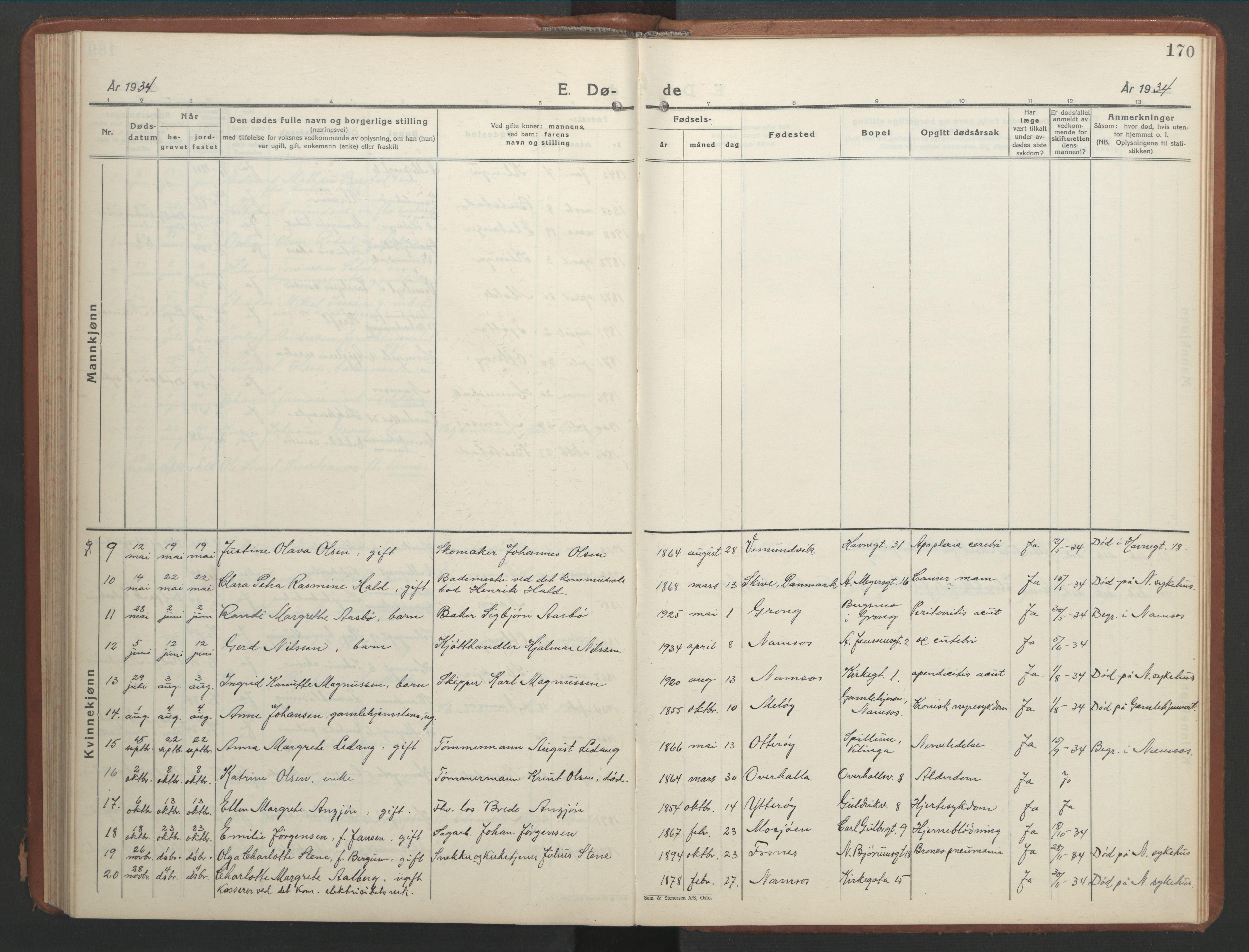 SAT, Ministerialprotokoller, klokkerbøker og fødselsregistre - Nord-Trøndelag, 768/L0583: Klokkerbok nr. 768C01, 1928-1953, s. 170