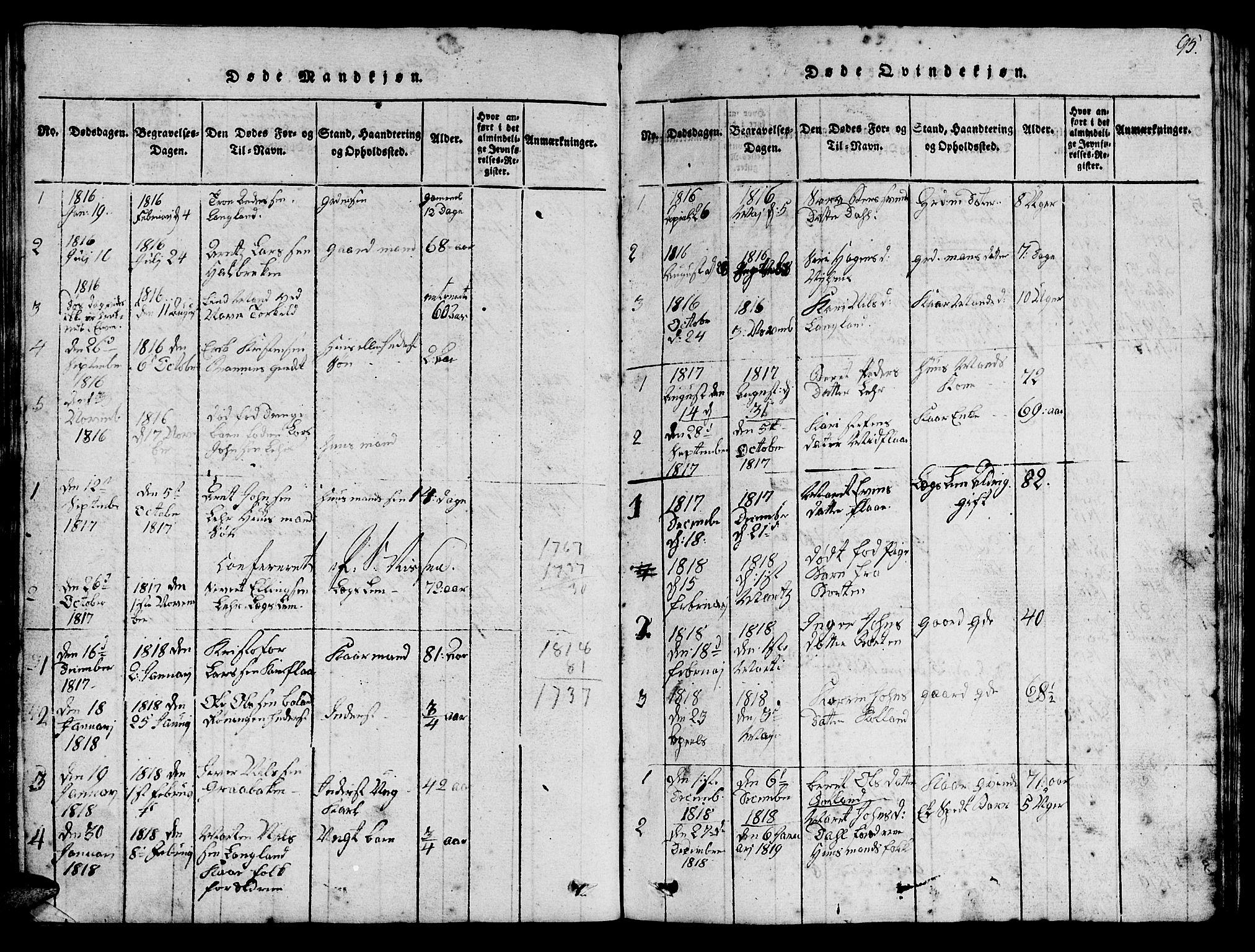 SAT, Ministerialprotokoller, klokkerbøker og fødselsregistre - Sør-Trøndelag, 693/L1121: Klokkerbok nr. 693C02, 1816-1869, s. 95