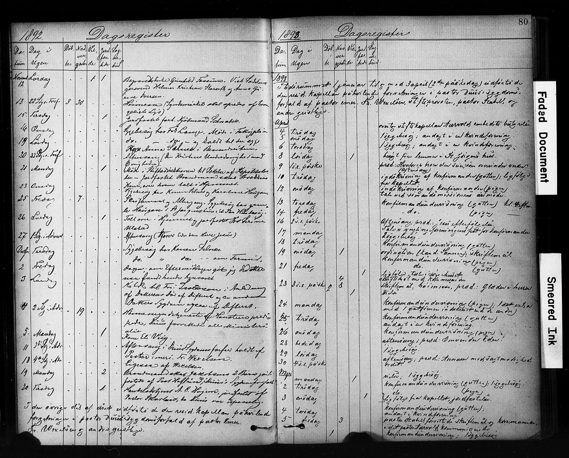 SAT, Ministerialprotokoller, klokkerbøker og fødselsregistre - Sør-Trøndelag, 601/L0071: Residerende kapellans bok nr. 601B04, 1882-1931, s. 80