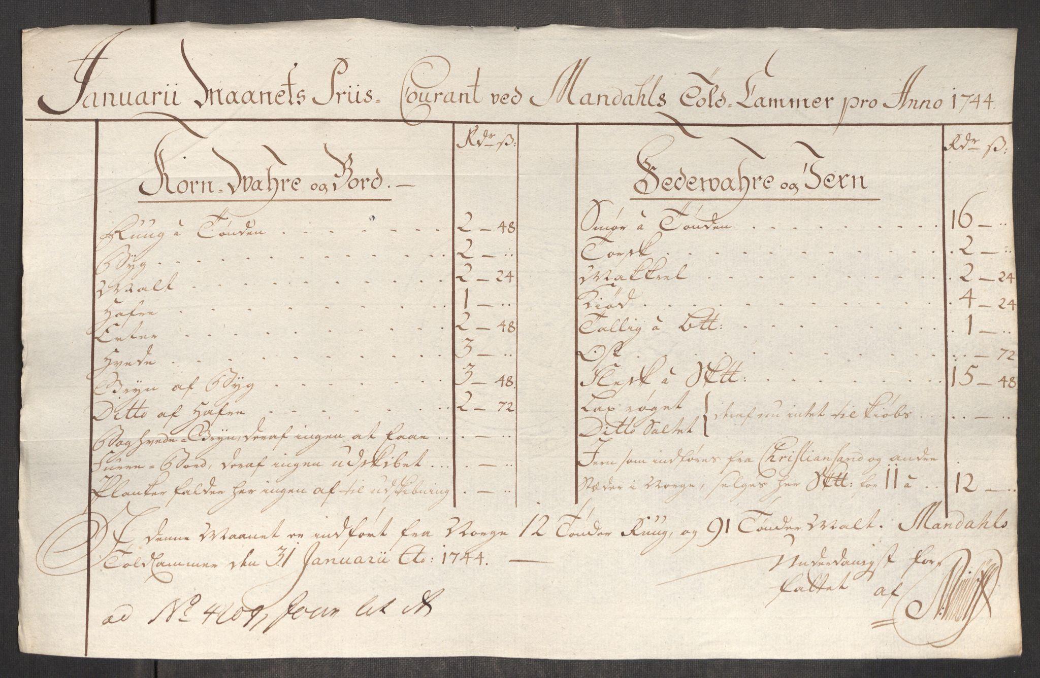 RA, Rentekammeret inntil 1814, Realistisk ordnet avdeling, Oe/L0002: [Ø1]: Priskuranter, 1740-1744, s. 993