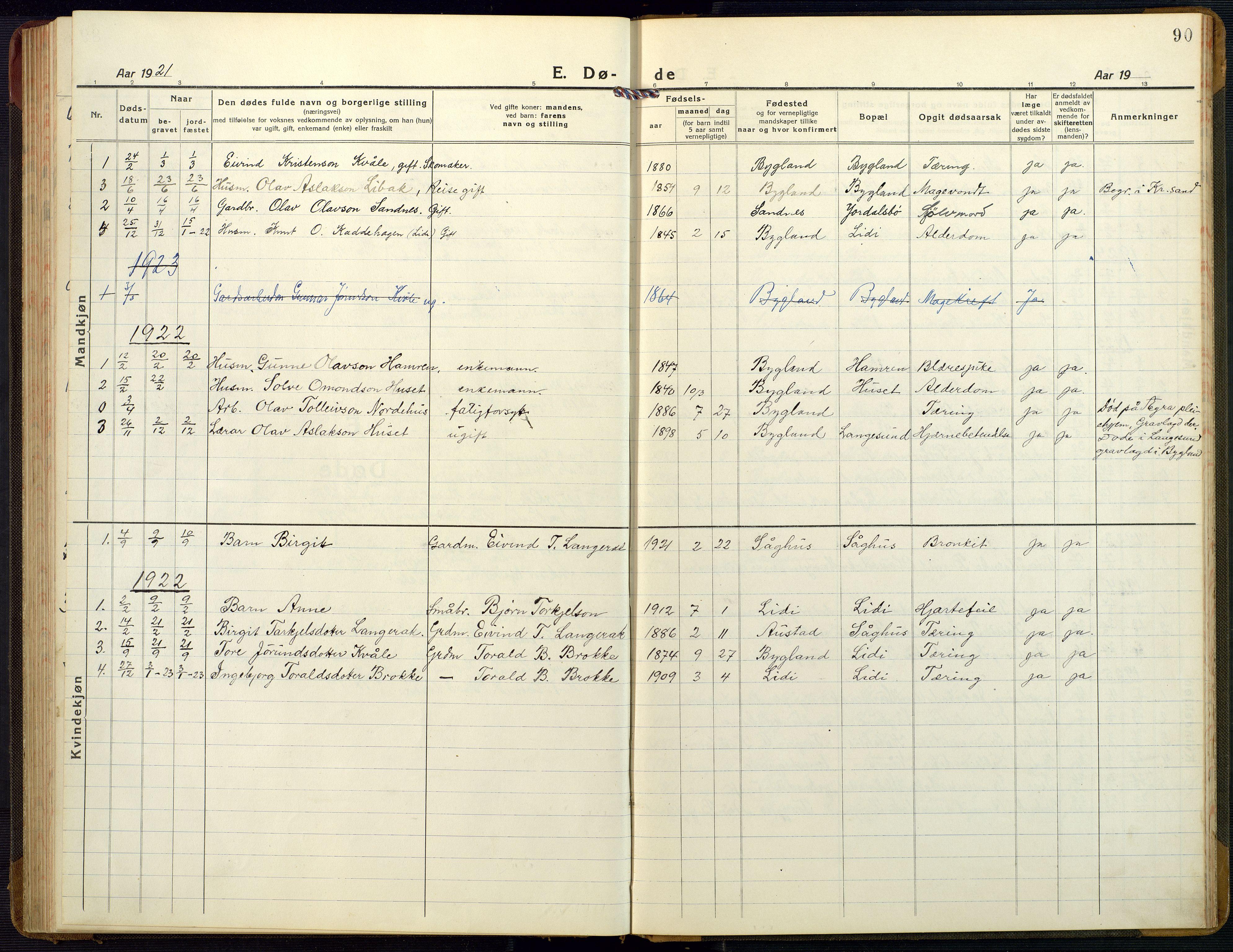 SAK, Bygland sokneprestkontor, F/Fb/Fbb/L0005: Klokkerbok nr. B 5, 1920-1955, s. 90