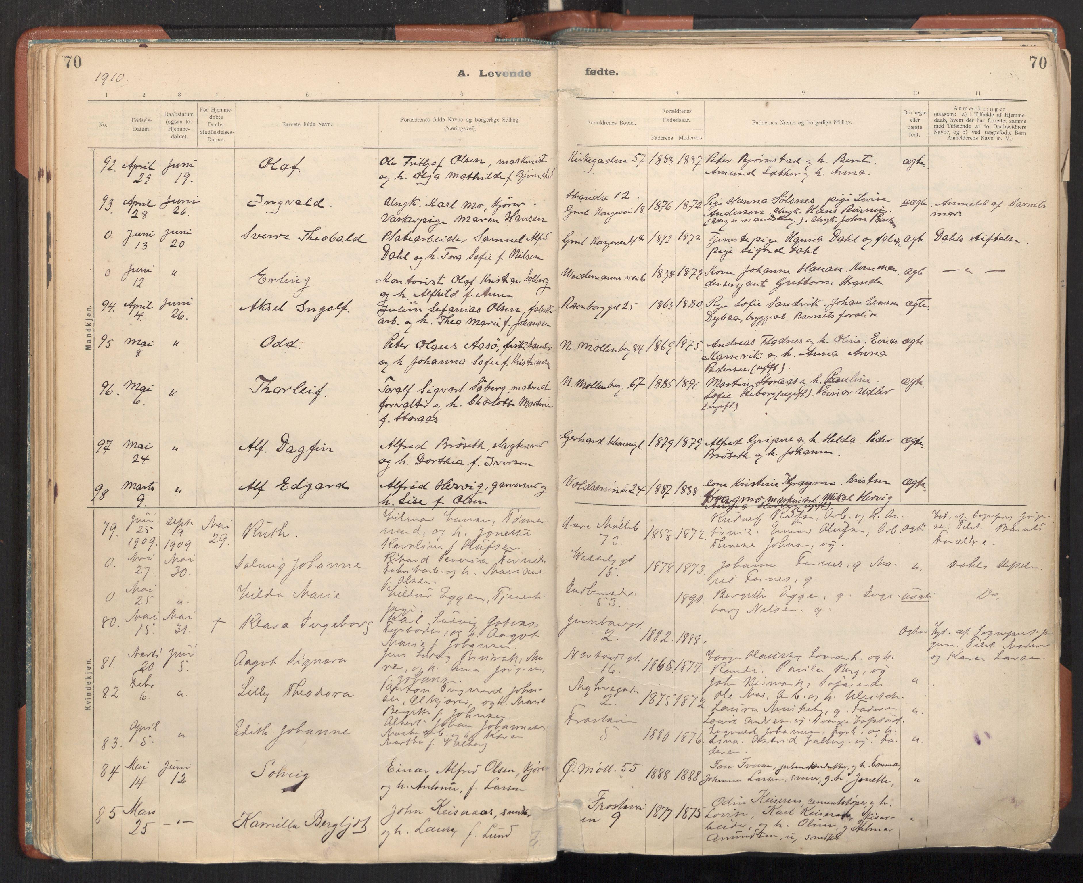 SAT, Ministerialprotokoller, klokkerbøker og fødselsregistre - Sør-Trøndelag, 605/L0243: Ministerialbok nr. 605A05, 1908-1923, s. 70