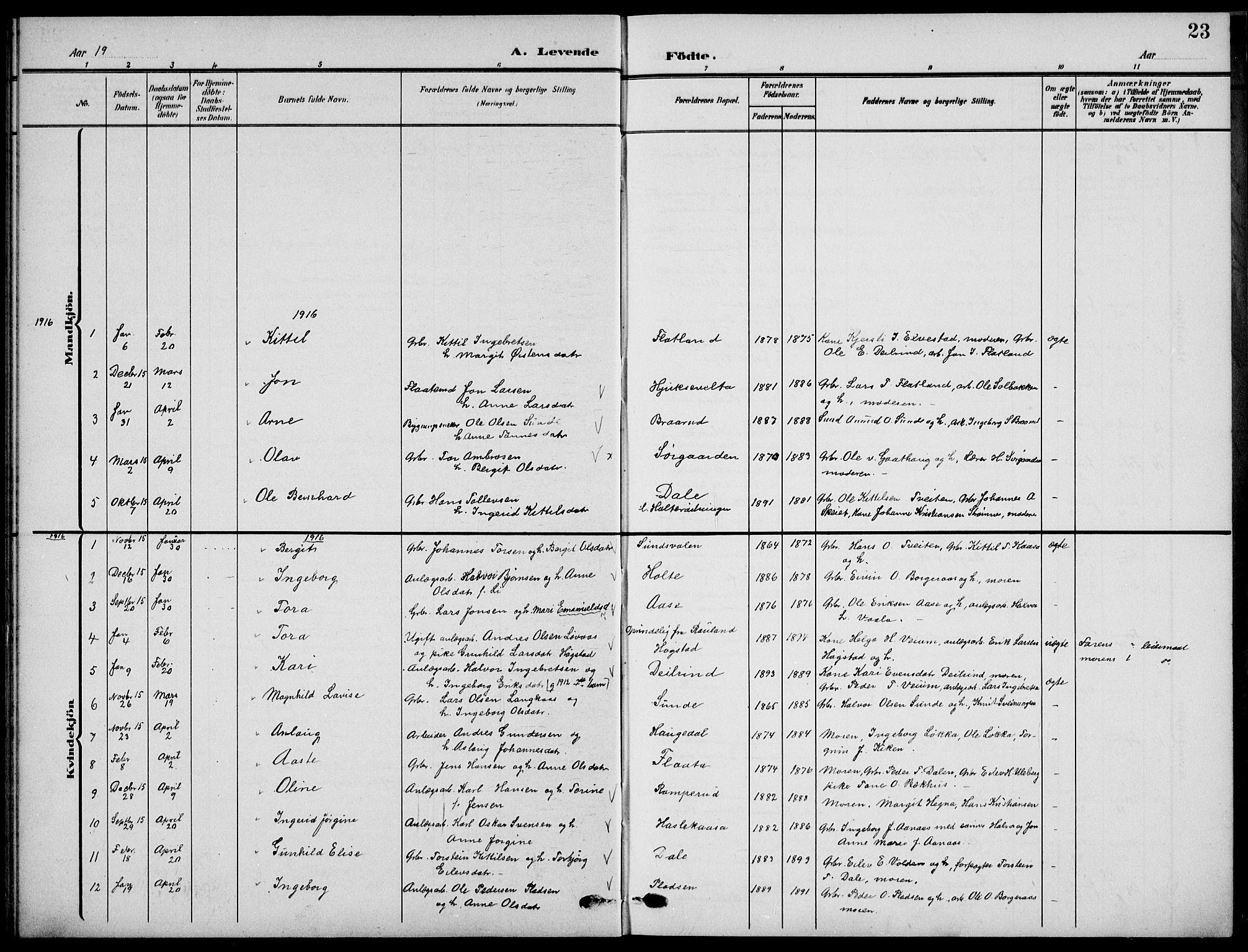 SAKO, Sauherad kirkebøker, G/Ga/L0004a: Klokkerbok nr. I 4, 1906-1934, s. 23