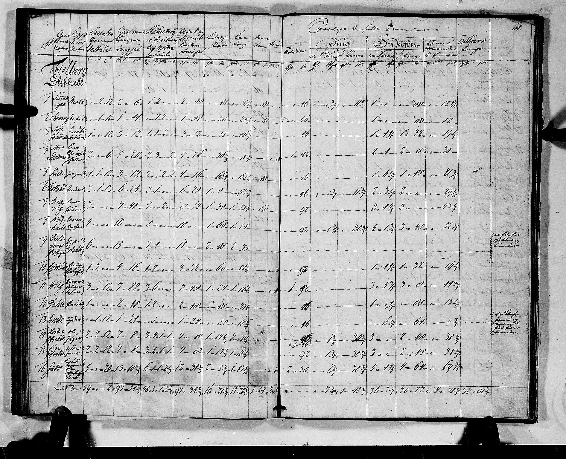 RA, Rentekammeret inntil 1814, Realistisk ordnet avdeling, N/Nb/Nbf/L0135: Sunnhordland matrikkelprotokoll, 1723, s. 63b-64a