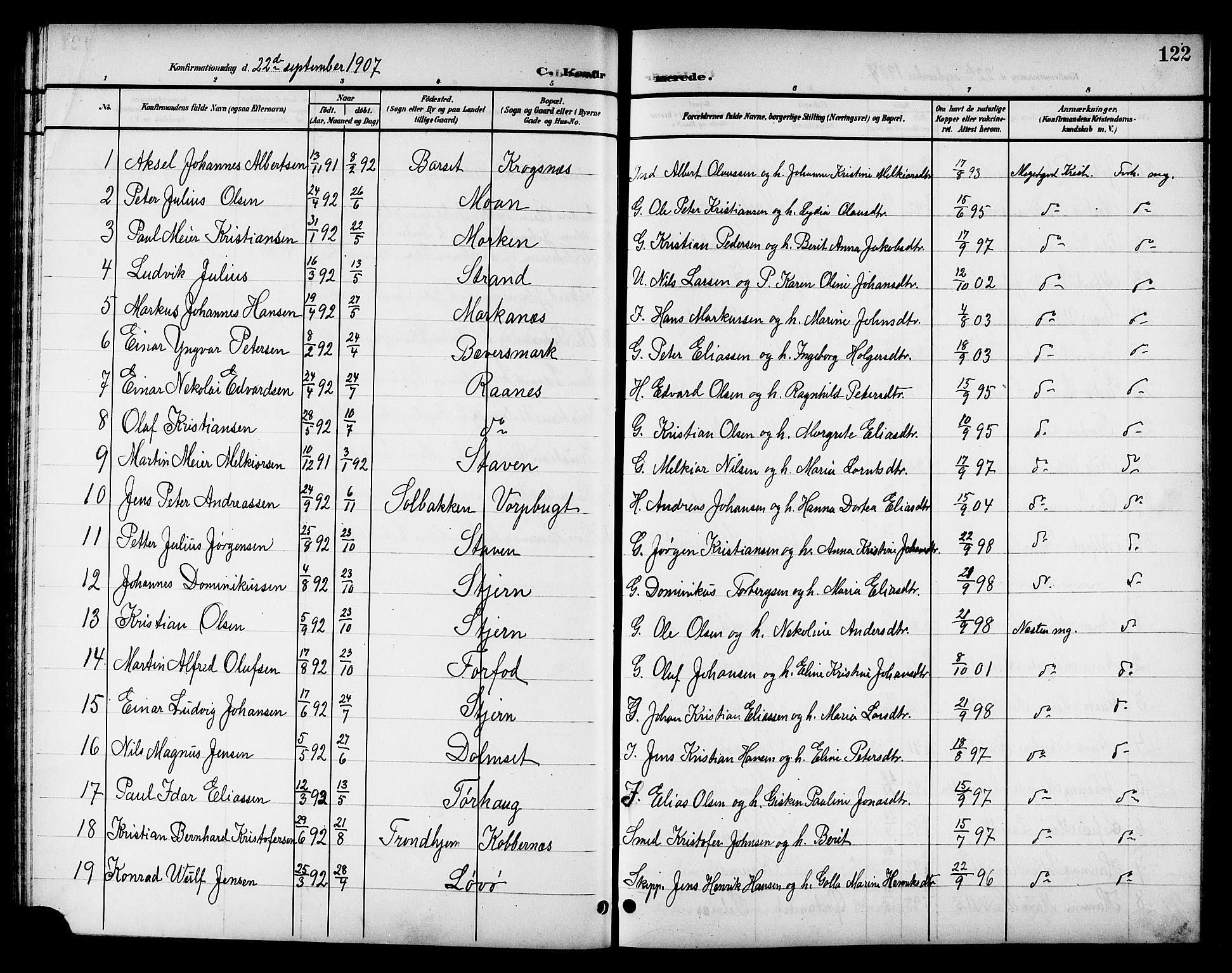 SAT, Ministerialprotokoller, klokkerbøker og fødselsregistre - Sør-Trøndelag, 655/L0688: Klokkerbok nr. 655C04, 1899-1922, s. 122