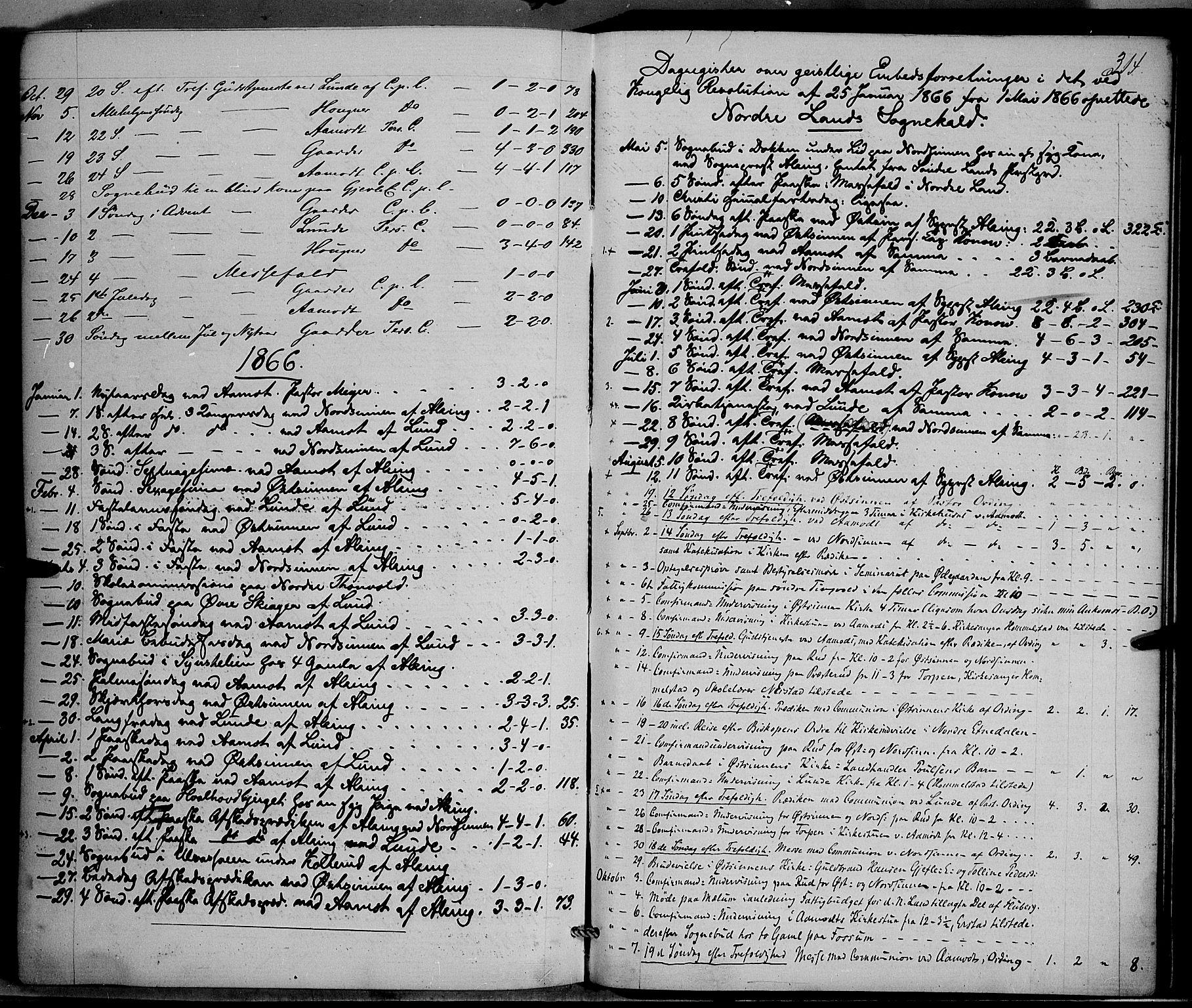 SAH, Nordre Land prestekontor, Ministerialbok nr. 1, 1860-1871, s. 314