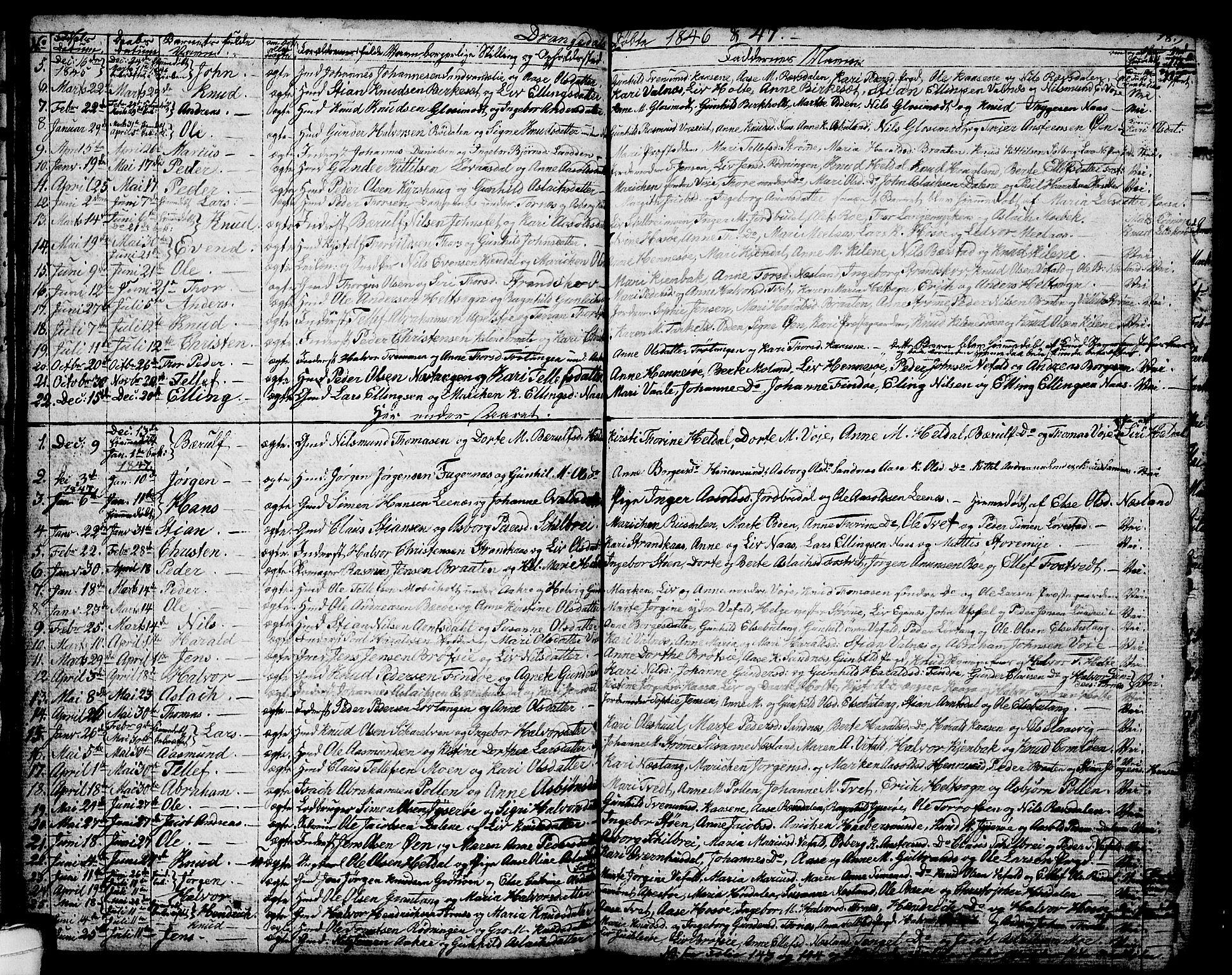 SAKO, Drangedal kirkebøker, G/Ga/L0001: Klokkerbok nr. I 1 /1, 1814-1856, s. 18