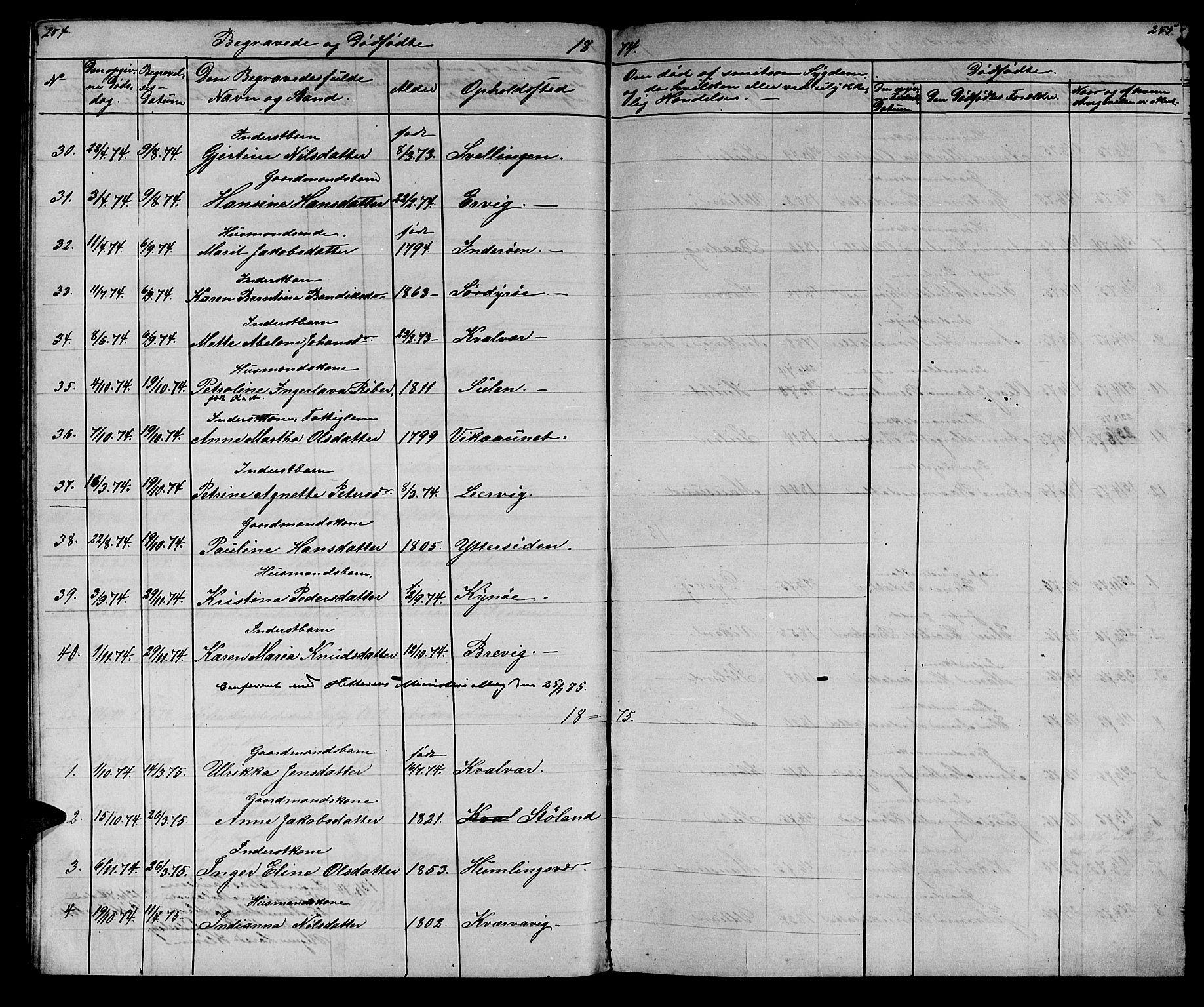 SAT, Ministerialprotokoller, klokkerbøker og fødselsregistre - Sør-Trøndelag, 640/L0583: Klokkerbok nr. 640C01, 1866-1877, s. 254-255
