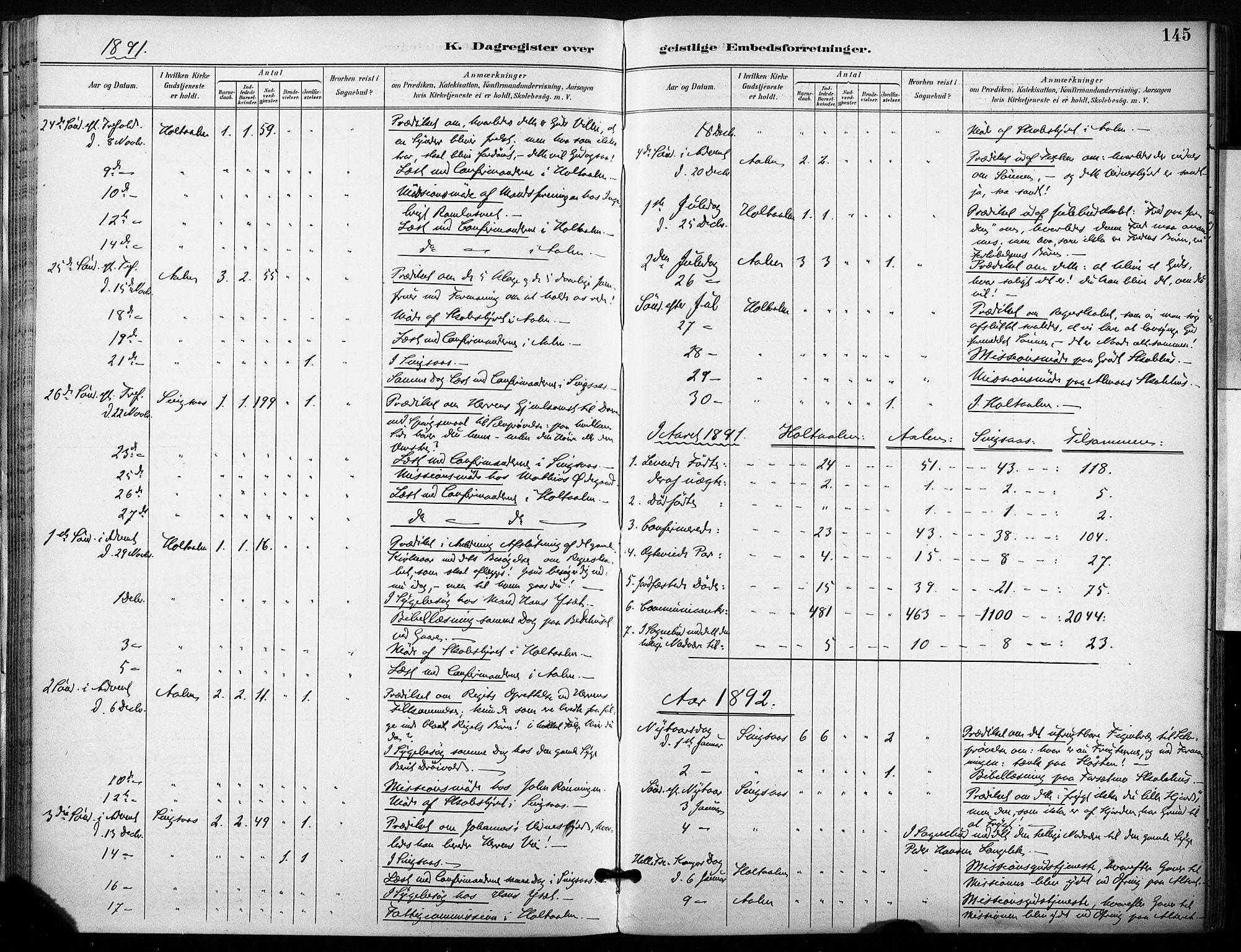 SAT, Ministerialprotokoller, klokkerbøker og fødselsregistre - Sør-Trøndelag, 685/L0973: Ministerialbok nr. 685A10, 1891-1907, s. 145