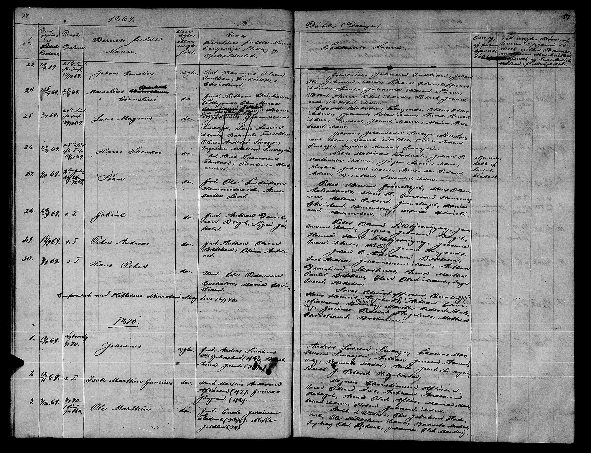 SAT, Ministerialprotokoller, klokkerbøker og fødselsregistre - Sør-Trøndelag, 634/L0539: Klokkerbok nr. 634C01, 1866-1873, s. 17