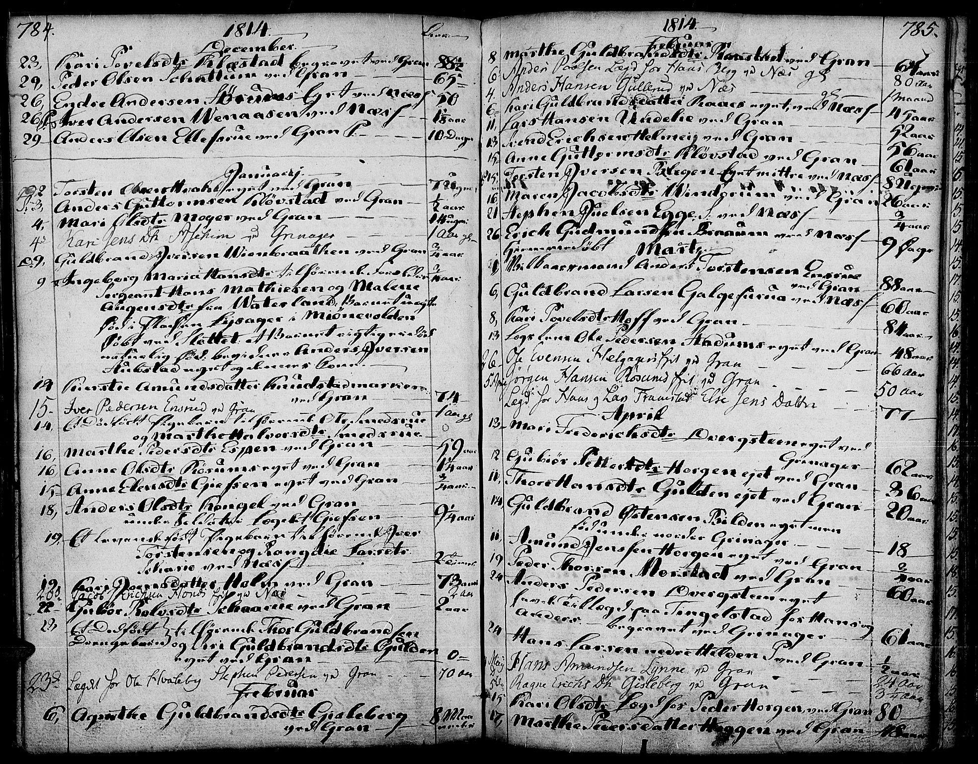 SAH, Gran prestekontor, Ministerialbok nr. 6, 1787-1824, s. 784-785