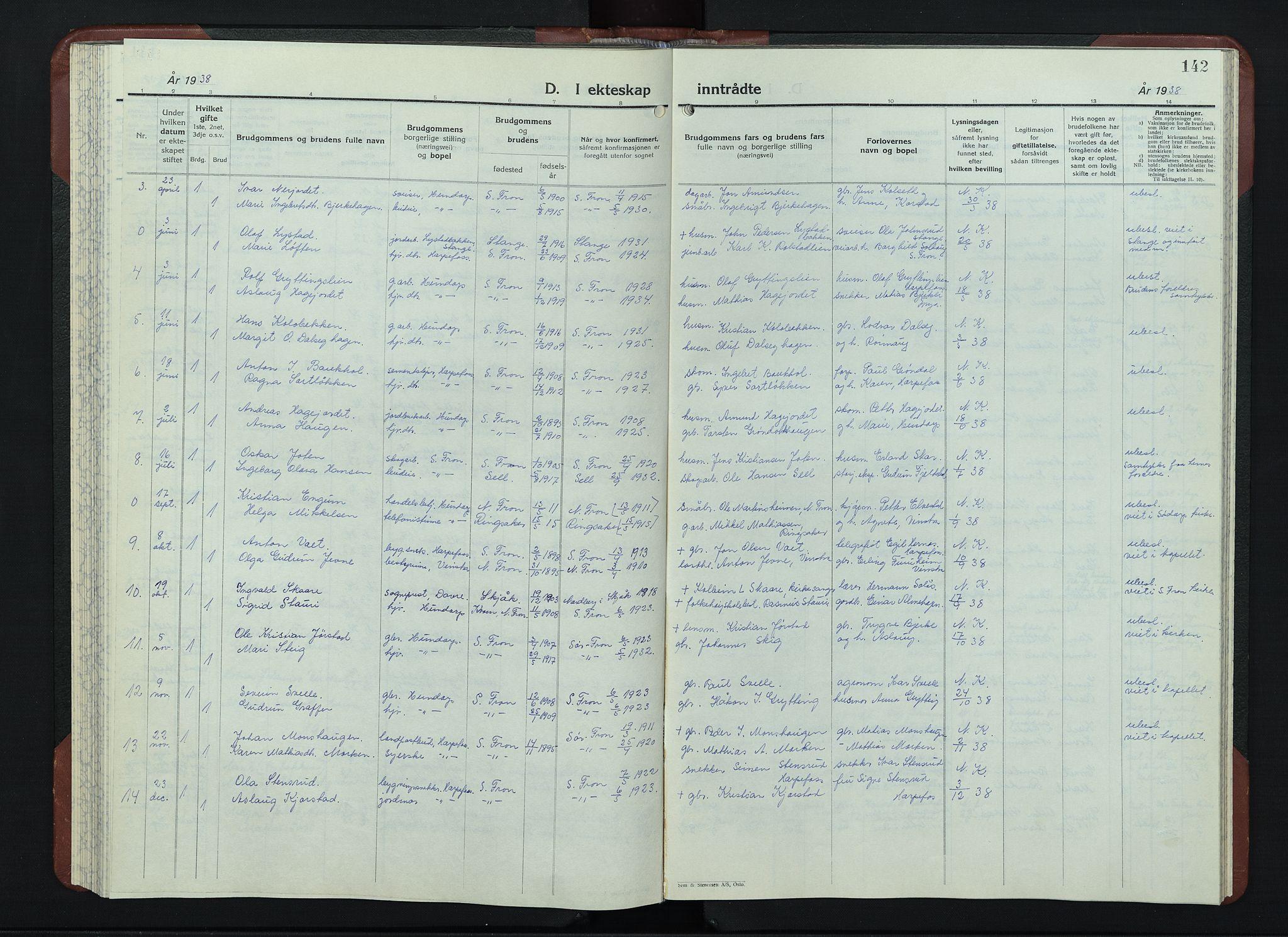 SAH, Sør-Fron prestekontor, H/Ha/Hab/L0006: Klokkerbok nr. 6, 1933-1948, s. 142