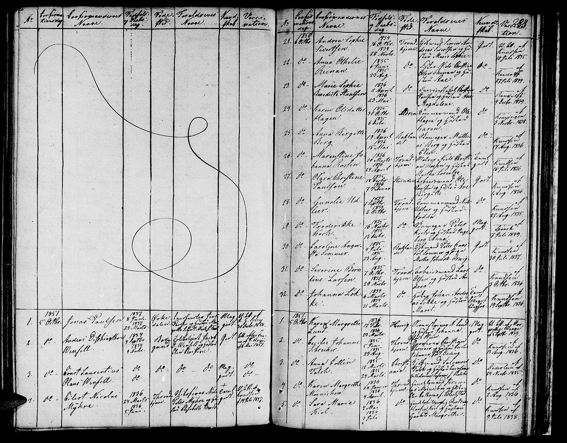 SAT, Ministerialprotokoller, klokkerbøker og fødselsregistre - Sør-Trøndelag, 601/L0070: Residerende kapellans bok nr. 601B03, 1821-1881, s. 284
