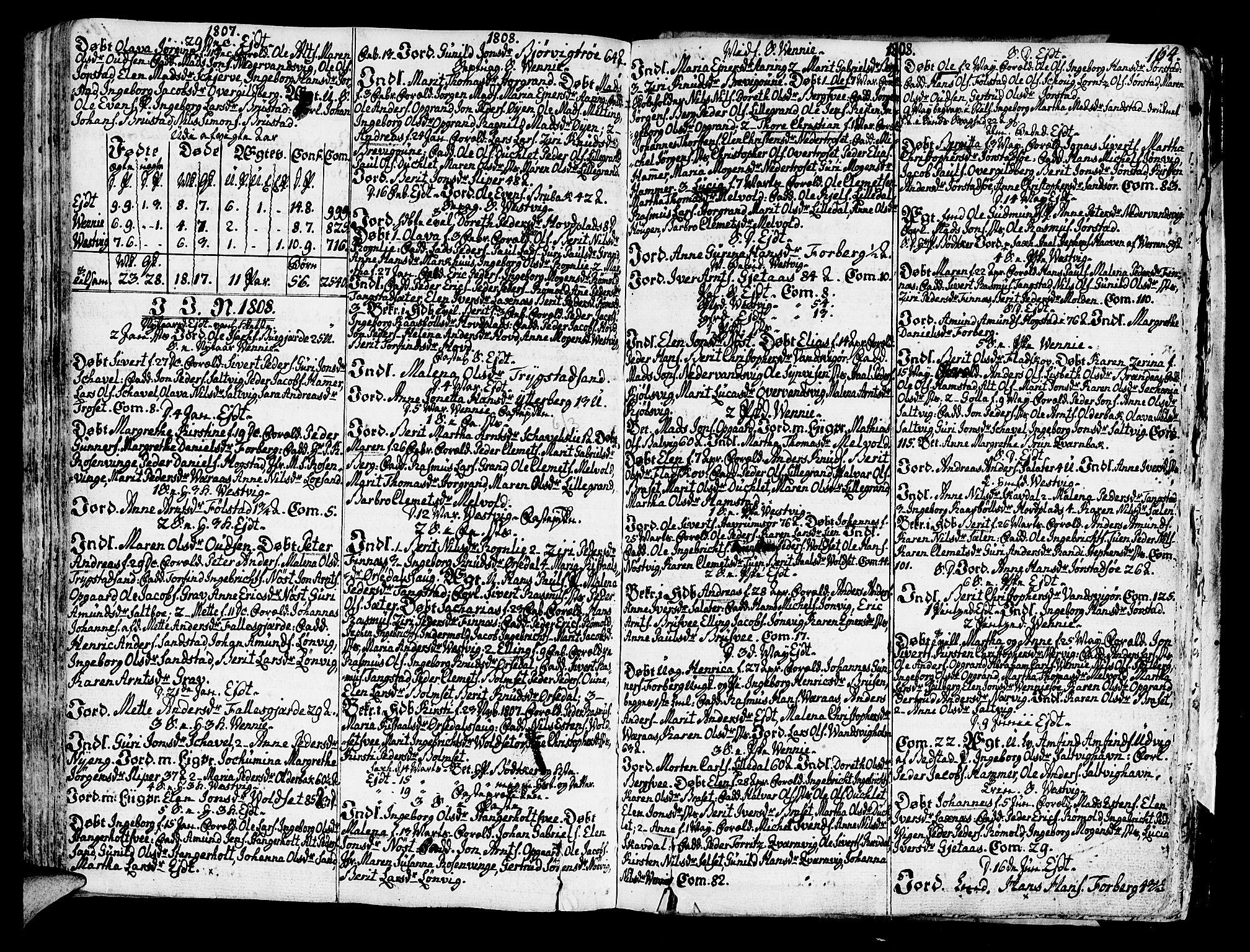 SAT, Ministerialprotokoller, klokkerbøker og fødselsregistre - Nord-Trøndelag, 722/L0216: Ministerialbok nr. 722A03, 1756-1816, s. 164