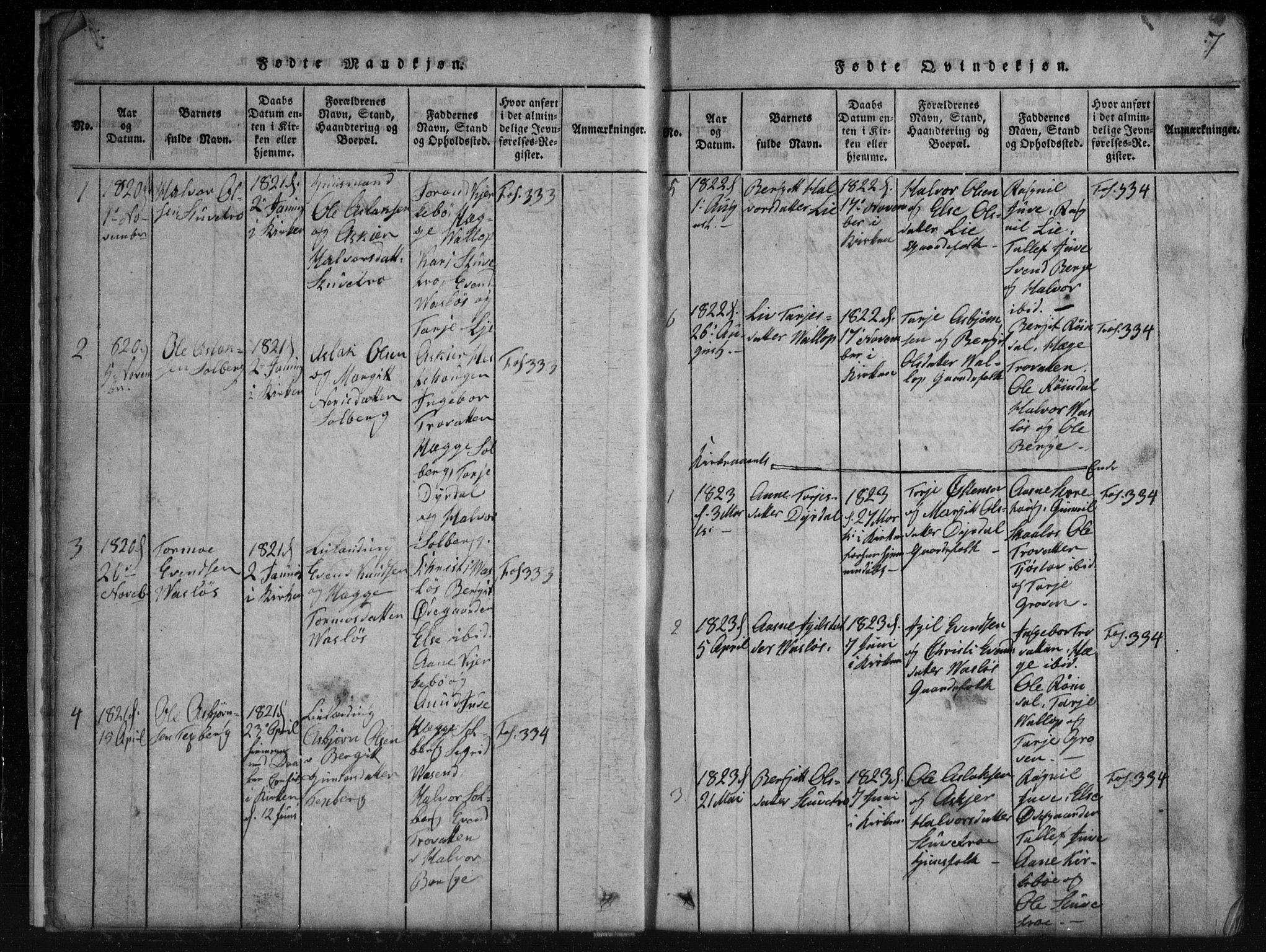 SAKO, Rauland kirkebøker, G/Gb/L0001: Klokkerbok nr. II 1, 1815-1886, s. 7