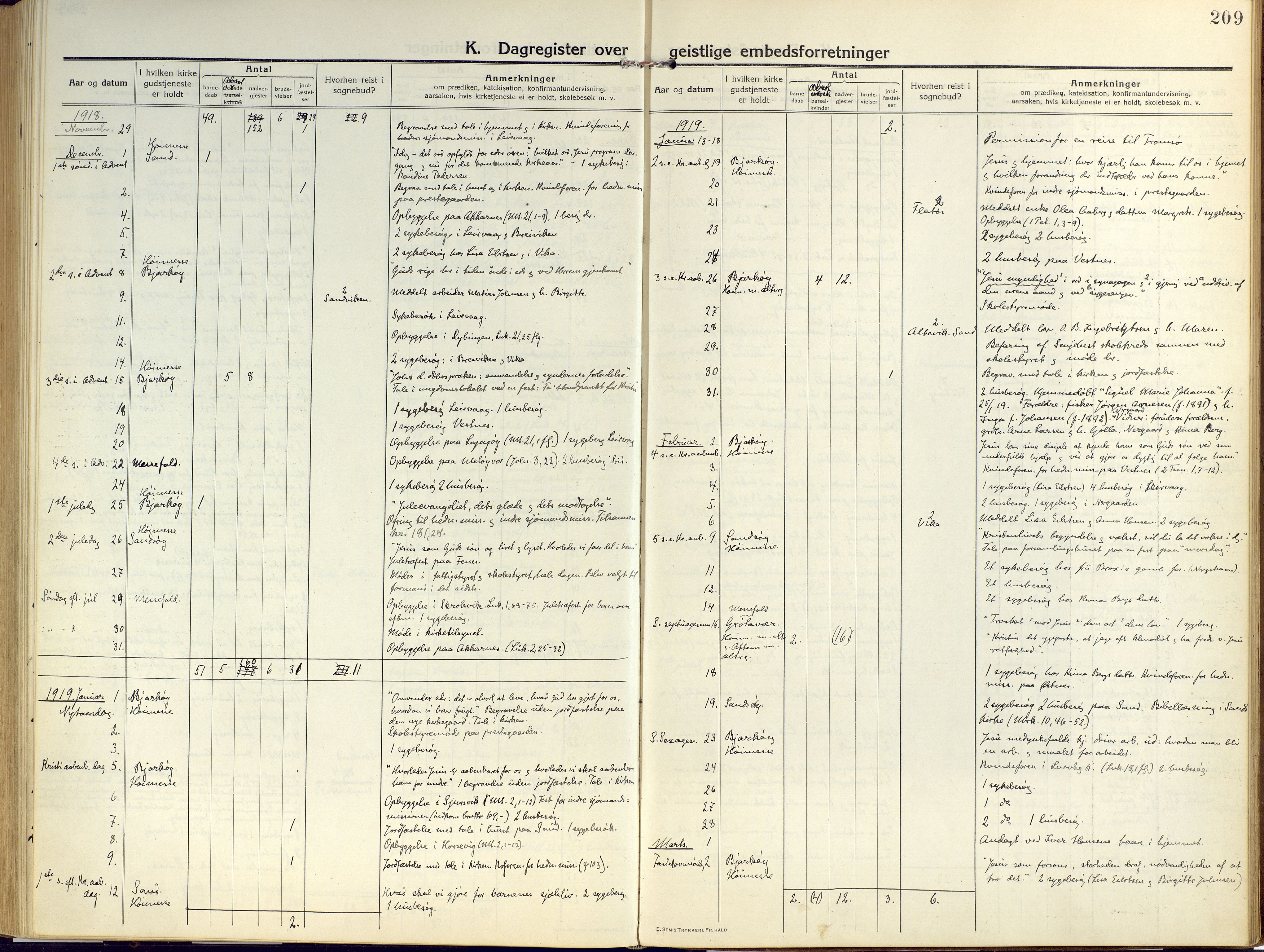 SATØ, Sand/Bjarkøy sokneprestkontor, I/Ia/Iaa/L0006kirke: Ministerialbok nr. 6, 1915-1929, s. 209