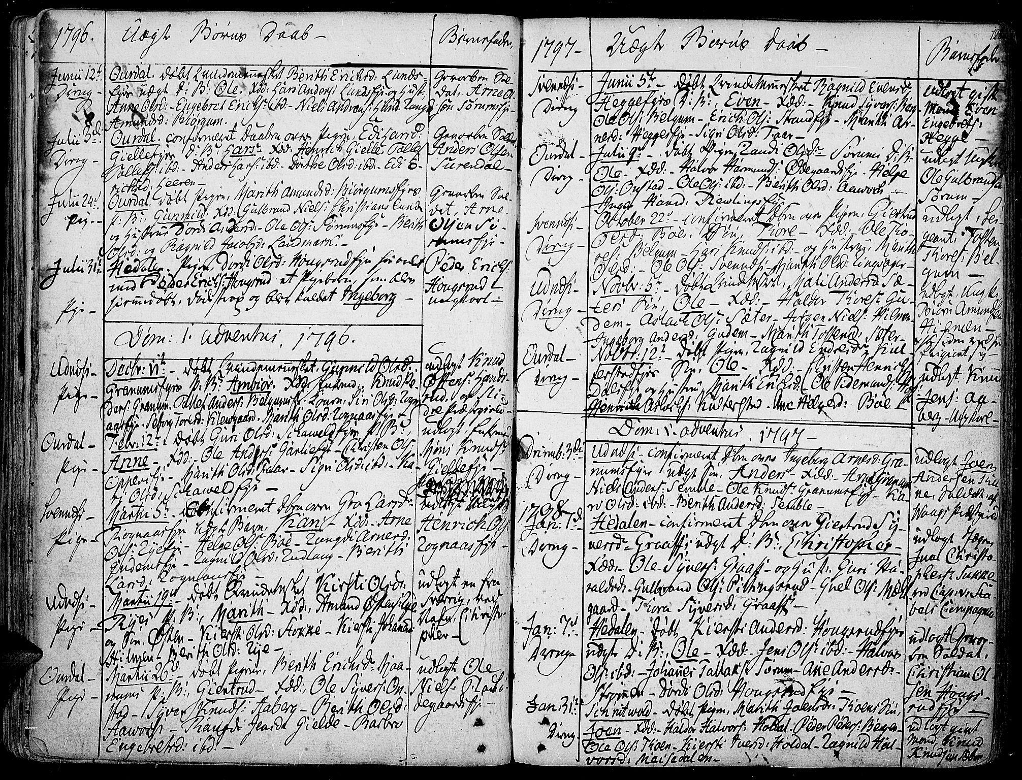 SAH, Aurdal prestekontor, Ministerialbok nr. 6, 1781-1804, s. 128