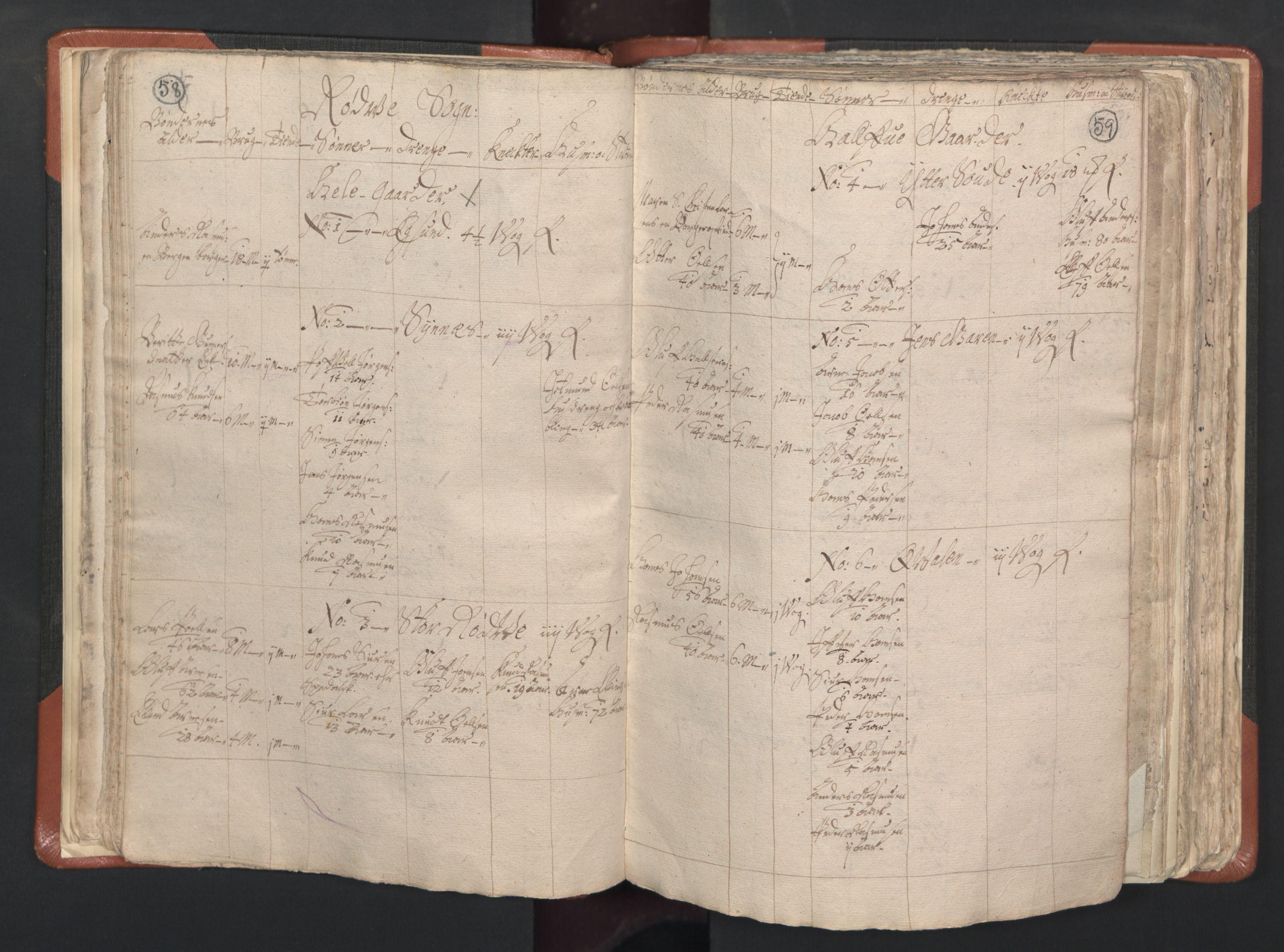 RA, Sogneprestenes manntall 1664-1666, nr. 26: Sunnmøre prosti, 1664-1666, s. 58-59