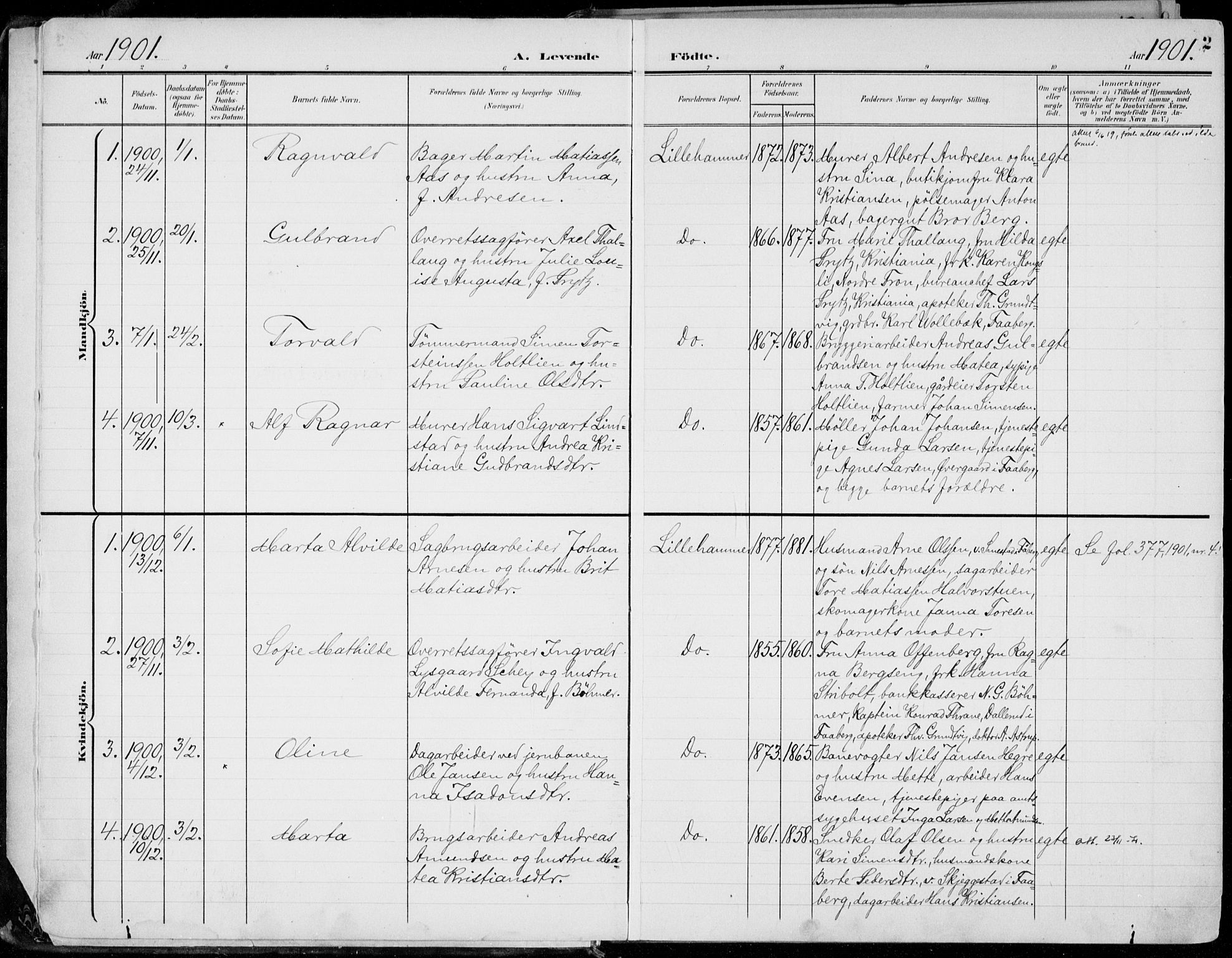 SAH, Lillehammer prestekontor, Ministerialbok nr. 1, 1901-1916, s. 2