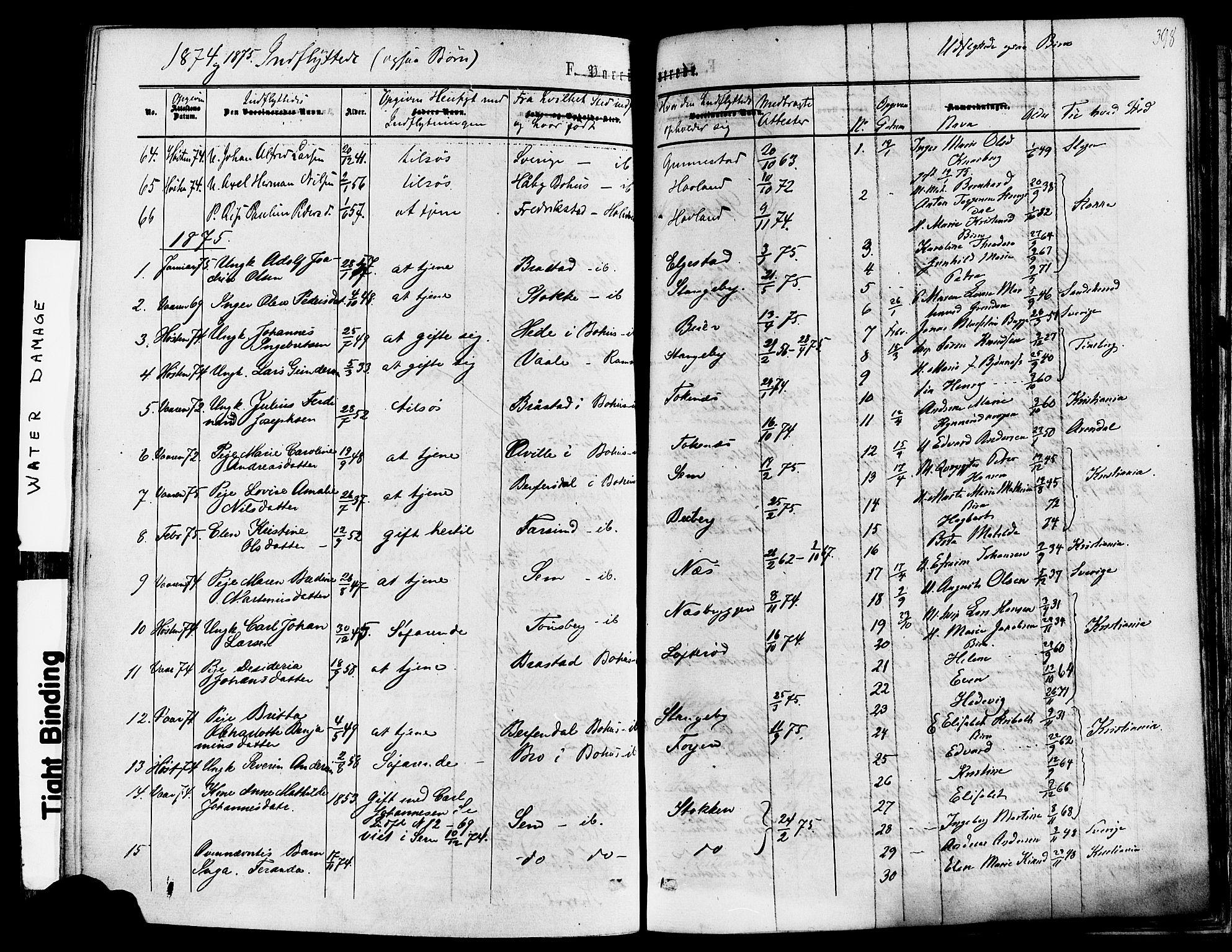 SAKO, Nøtterøy kirkebøker, F/Fa/L0007: Ministerialbok nr. I 7, 1865-1877, s. 398