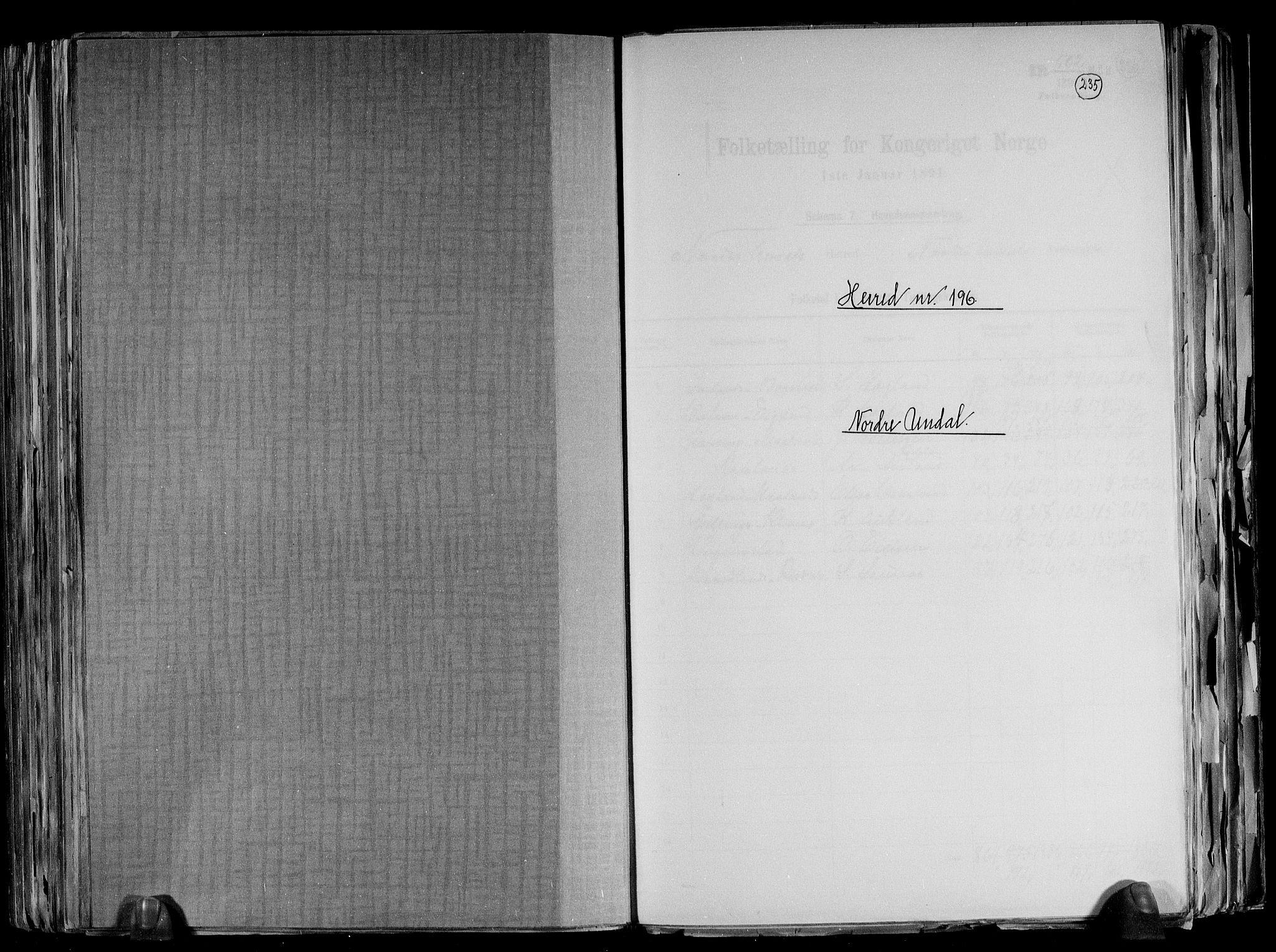 RA, Folketelling 1891 for 1028 Nord-Audnedal herred, 1891, s. 1