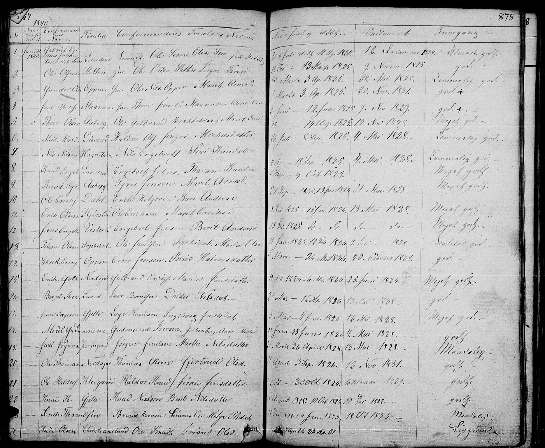 SAH, Nord-Aurdal prestekontor, Klokkerbok nr. 1, 1834-1887, s. 877-878