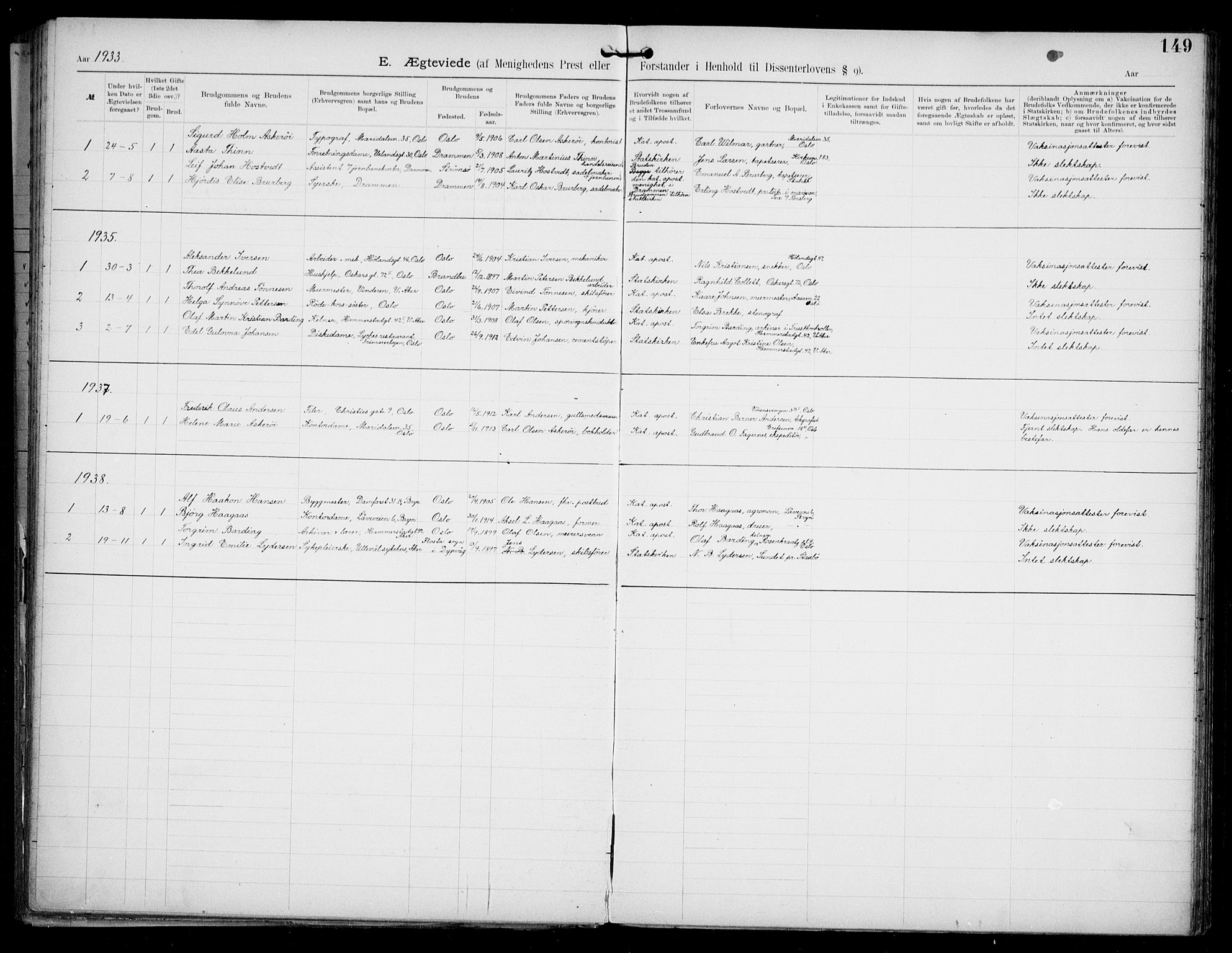 SAO, Den katolsk apostoliske menighet i Oslo , F/Fa/L0002: Dissenterprotokoll nr. 2, 1892-1937, s. 149