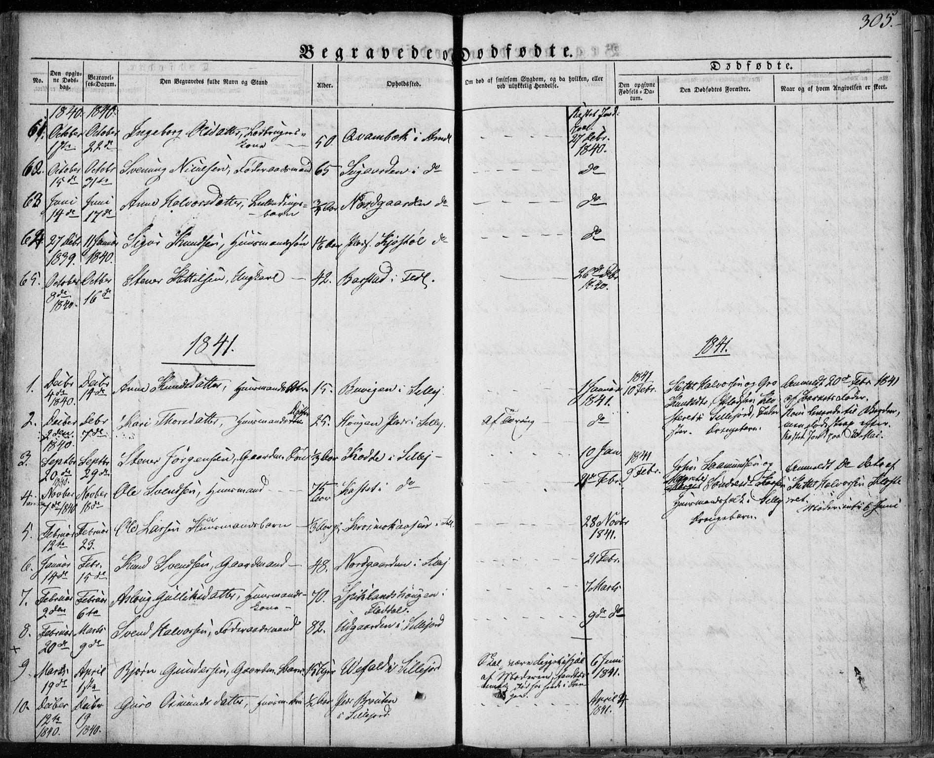SAKO, Seljord kirkebøker, F/Fa/L0011: Ministerialbok nr. I 11, 1831-1849, s. 305