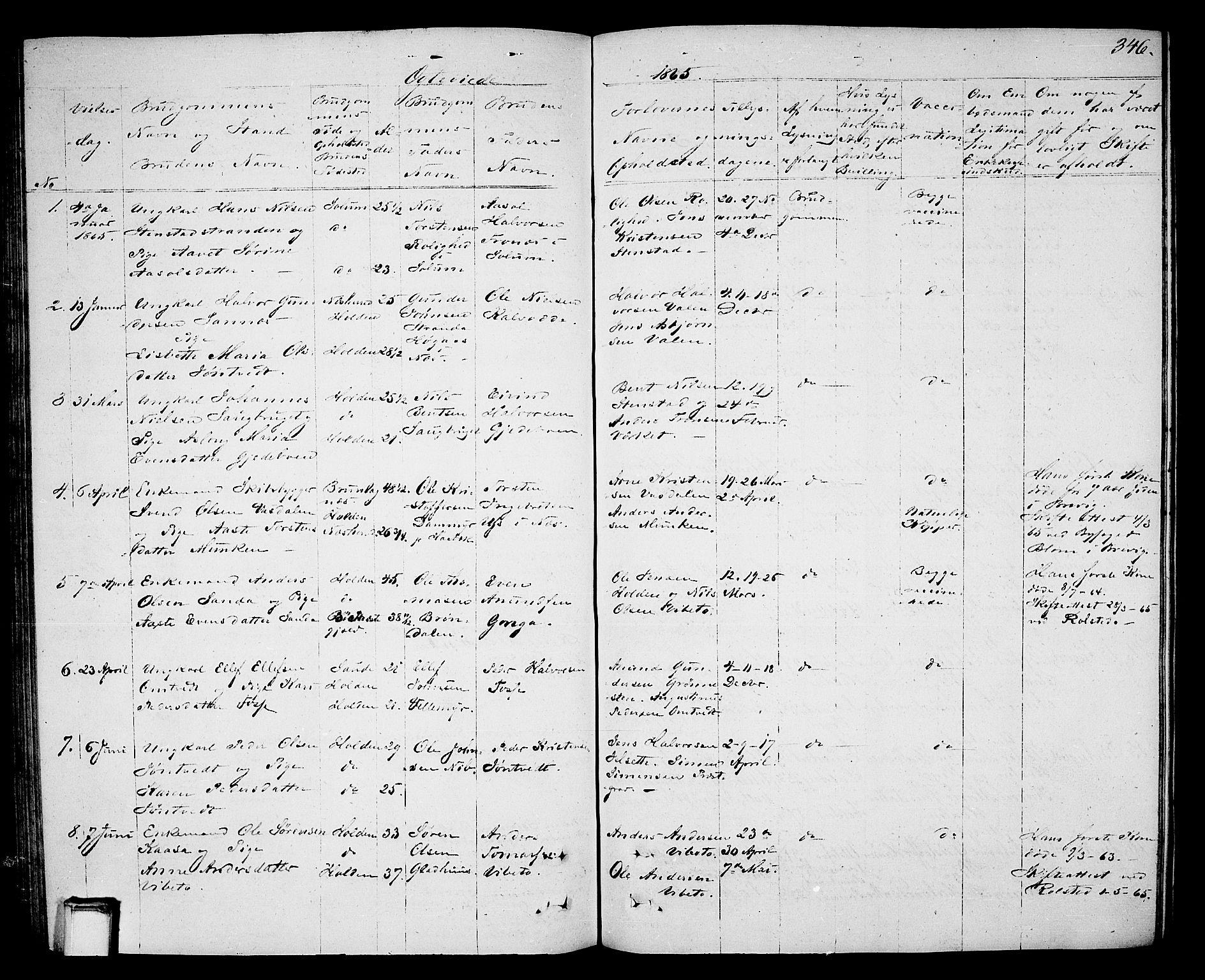 SAKO, Holla kirkebøker, G/Ga/L0003: Klokkerbok nr. I 3, 1849-1866, s. 346