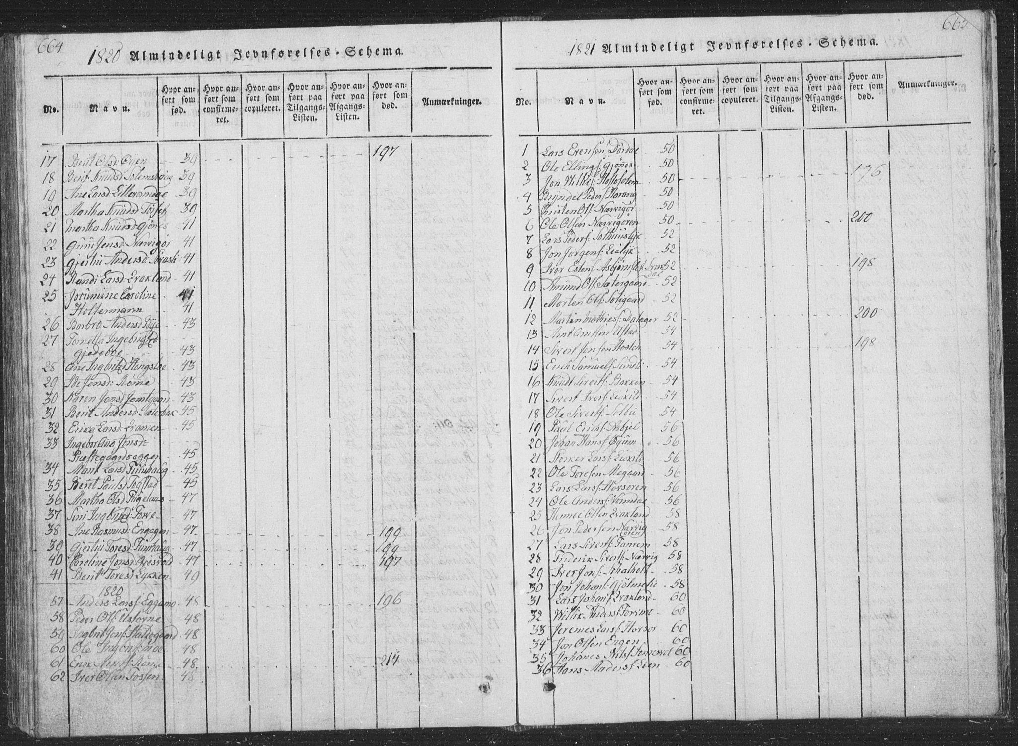 SAT, Ministerialprotokoller, klokkerbøker og fødselsregistre - Sør-Trøndelag, 668/L0816: Klokkerbok nr. 668C05, 1816-1893, s. 664-665